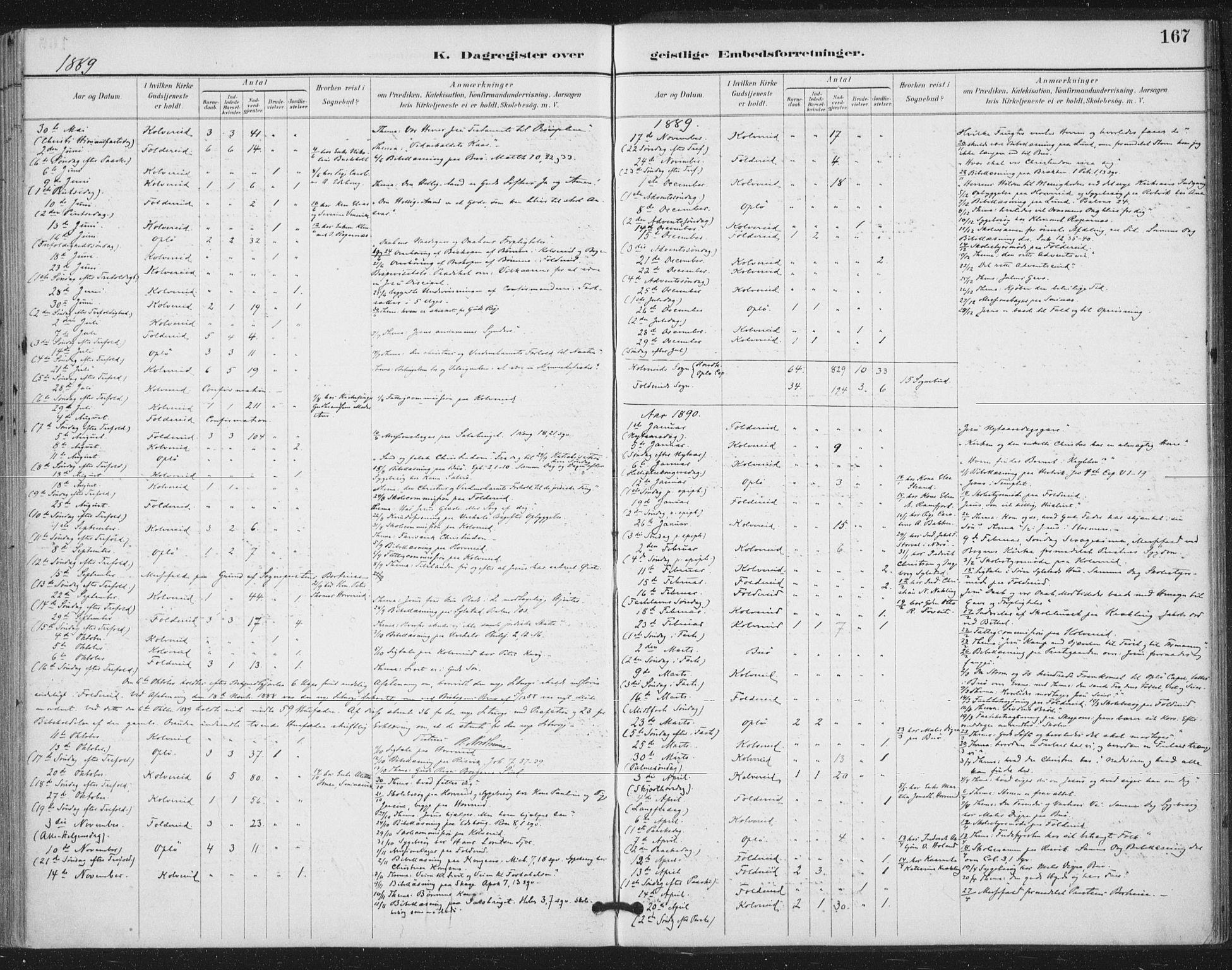 SAT, Ministerialprotokoller, klokkerbøker og fødselsregistre - Nord-Trøndelag, 783/L0660: Ministerialbok nr. 783A02, 1886-1918, s. 167