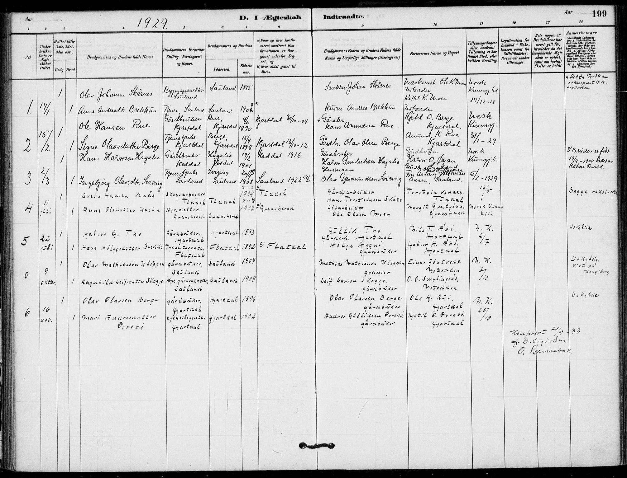 SAKO, Hjartdal kirkebøker, F/Fb/L0002: Ministerialbok nr. II 2, 1880-1932, s. 199