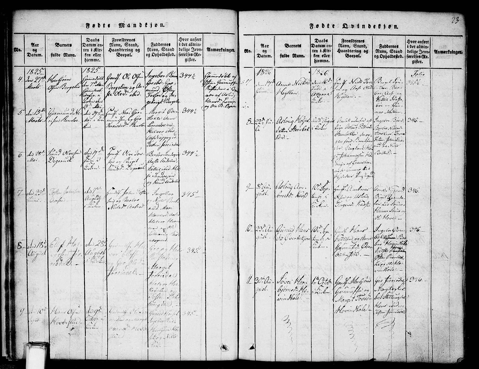 SAKO, Gransherad kirkebøker, G/Gb/L0001: Klokkerbok nr. II 1, 1815-1860, s. 23