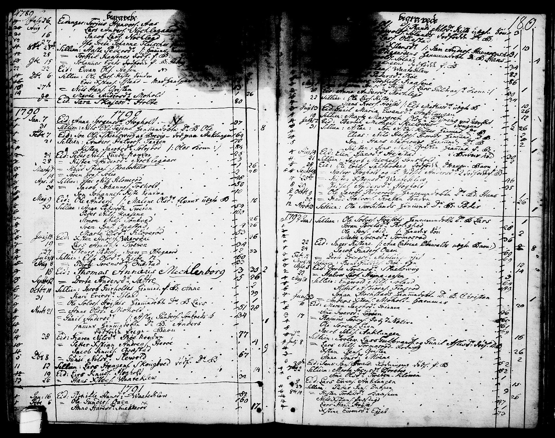 SAKO, Eidanger kirkebøker, F/Fa/L0006: Ministerialbok nr. 6, 1764-1814, s. 180
