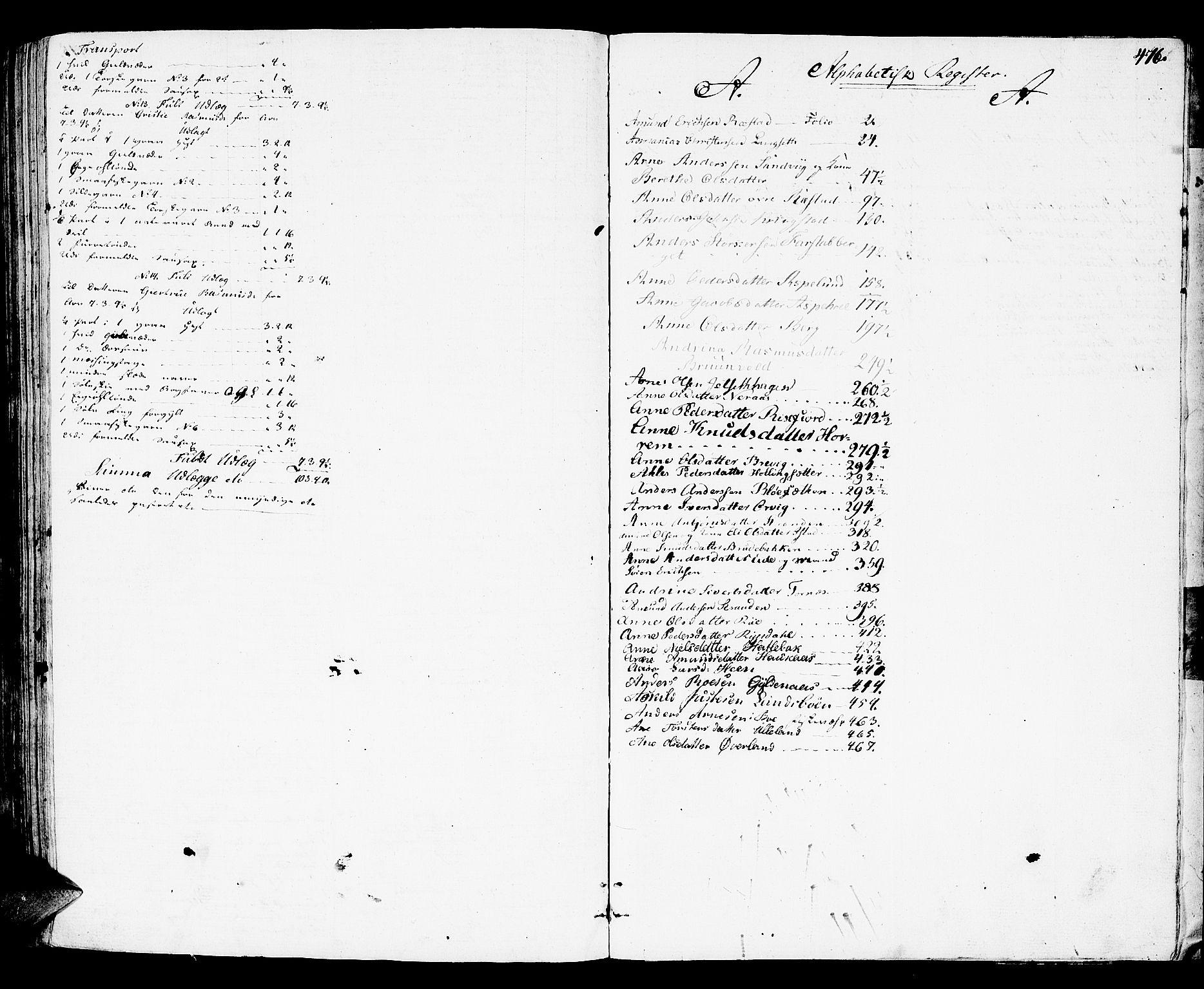 SAT, Romsdal sorenskriveri, 3/3A/L0015: Skifteutlodnings Protokoll 1, 1821-1823, s. 476