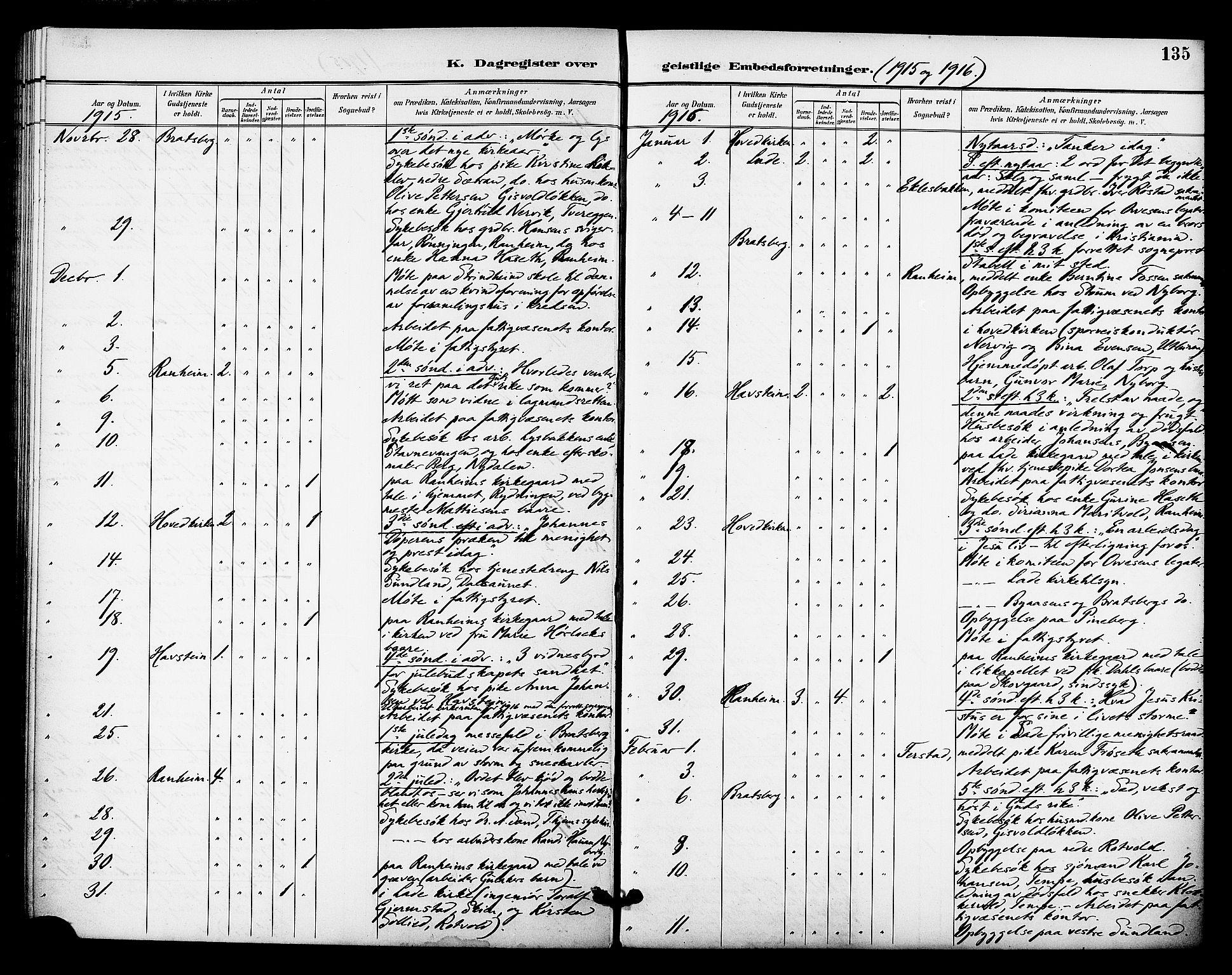 SAT, Ministerialprotokoller, klokkerbøker og fødselsregistre - Sør-Trøndelag, 606/L0304: Residerende kapellans bok nr. 606B03, 1895-1917, s. 135