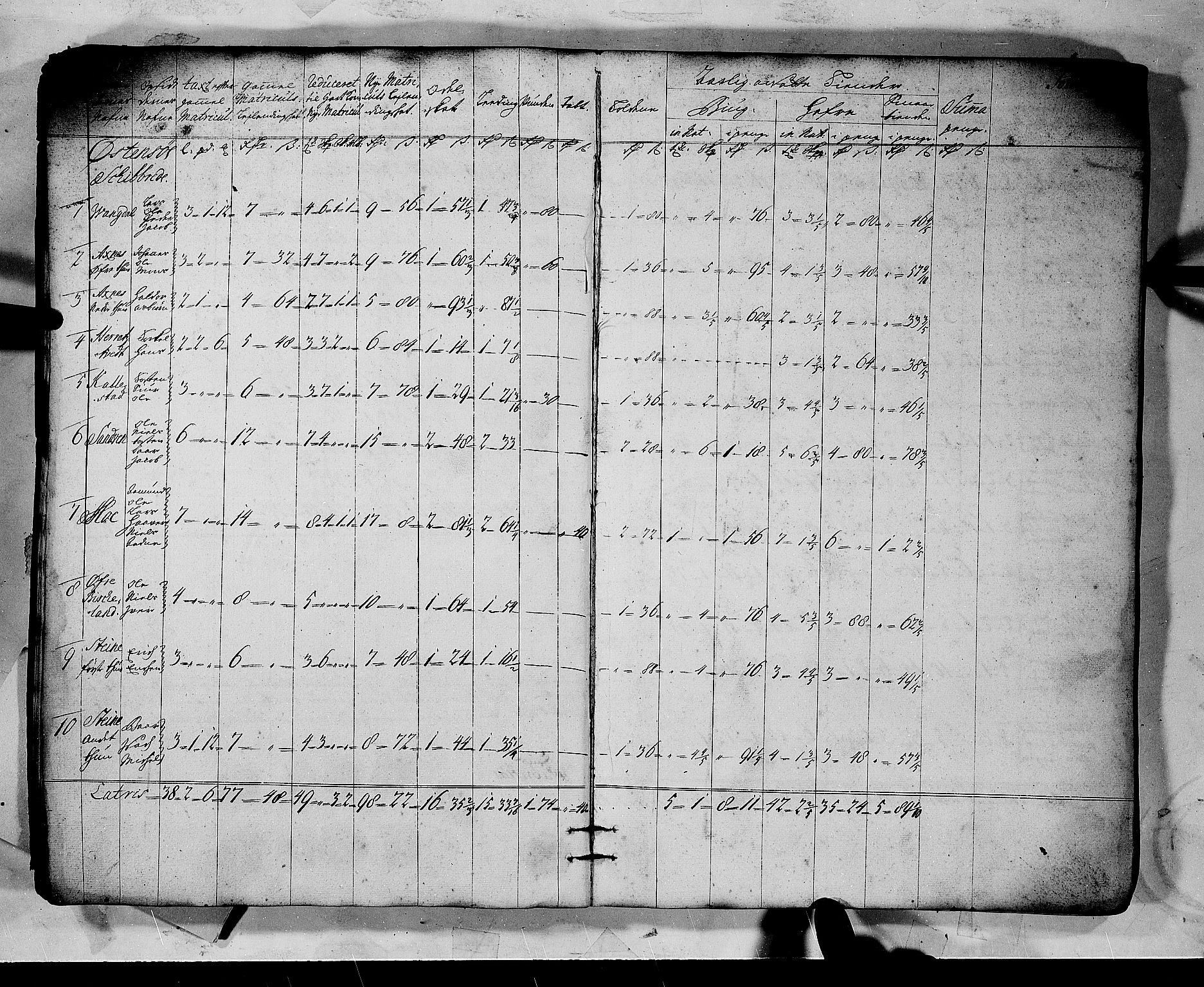 RA, Rentekammeret inntil 1814, Realistisk ordnet avdeling, N/Nb/Nbf/L0137: Hardanger matrikkelprotokoll, 1723, s. 5b-6a