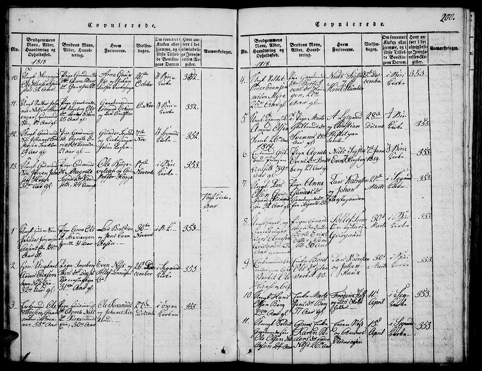 SAH, Biri prestekontor, Klokkerbok nr. 1, 1814-1828, s. 200