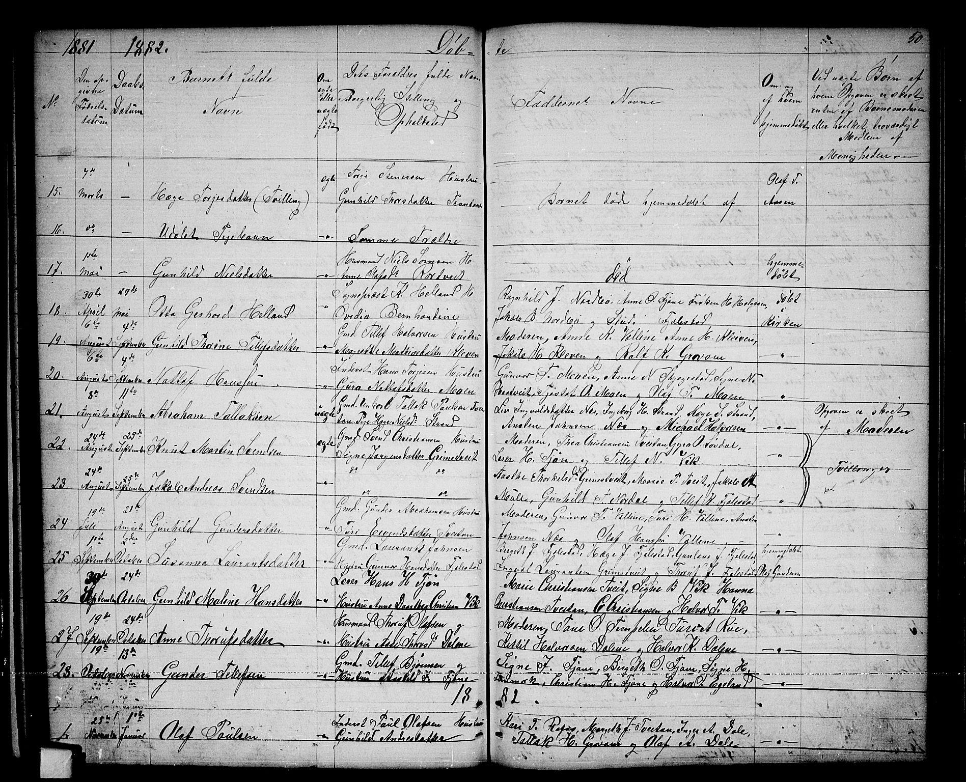 SAKO, Nissedal kirkebøker, G/Ga/L0002: Klokkerbok nr. I 2, 1861-1887, s. 50