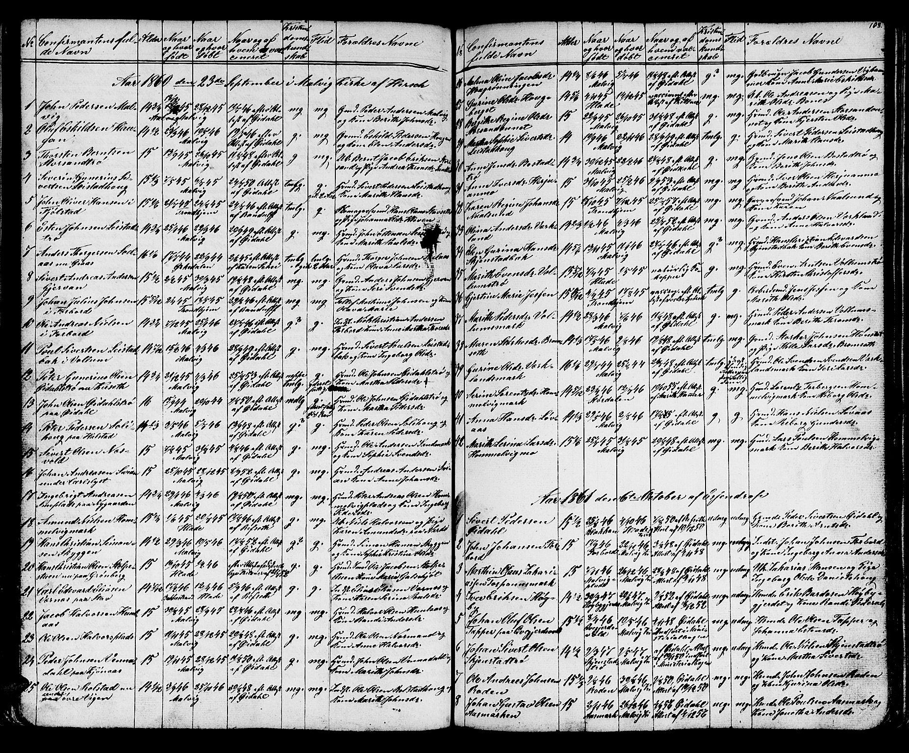 SAT, Ministerialprotokoller, klokkerbøker og fødselsregistre - Sør-Trøndelag, 616/L0422: Klokkerbok nr. 616C05, 1850-1888, s. 108
