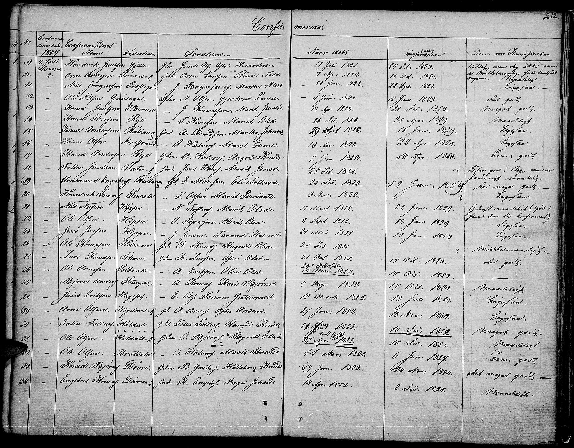 SAH, Nord-Aurdal prestekontor, Ministerialbok nr. 3, 1828-1841, s. 312