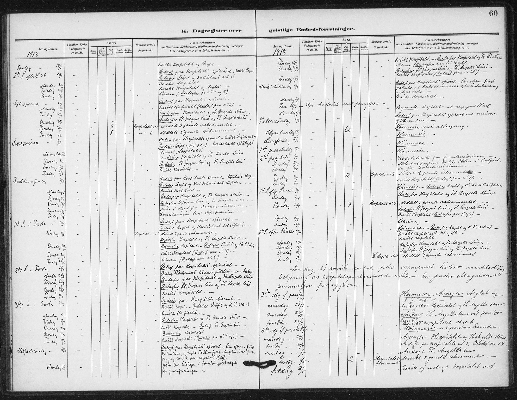 SAT, Ministerialprotokoller, klokkerbøker og fødselsregistre - Sør-Trøndelag, 623/L0472: Ministerialbok nr. 623A06, 1907-1938, s. 60
