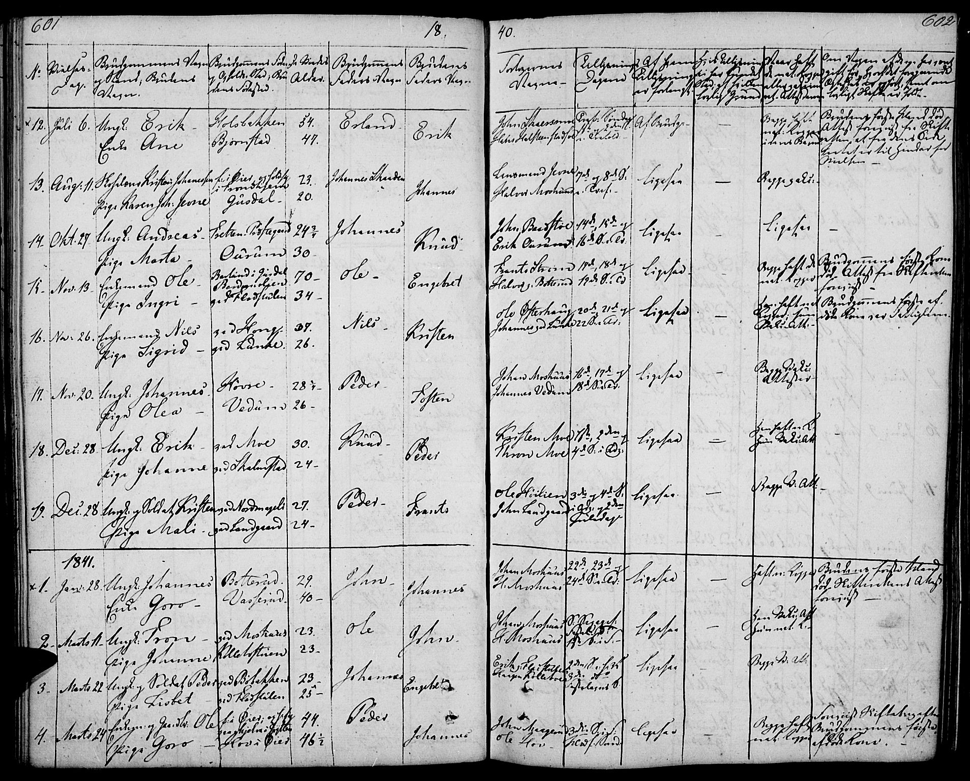 SAH, Øyer prestekontor, Ministerialbok nr. 4, 1824-1841, s. 601-602