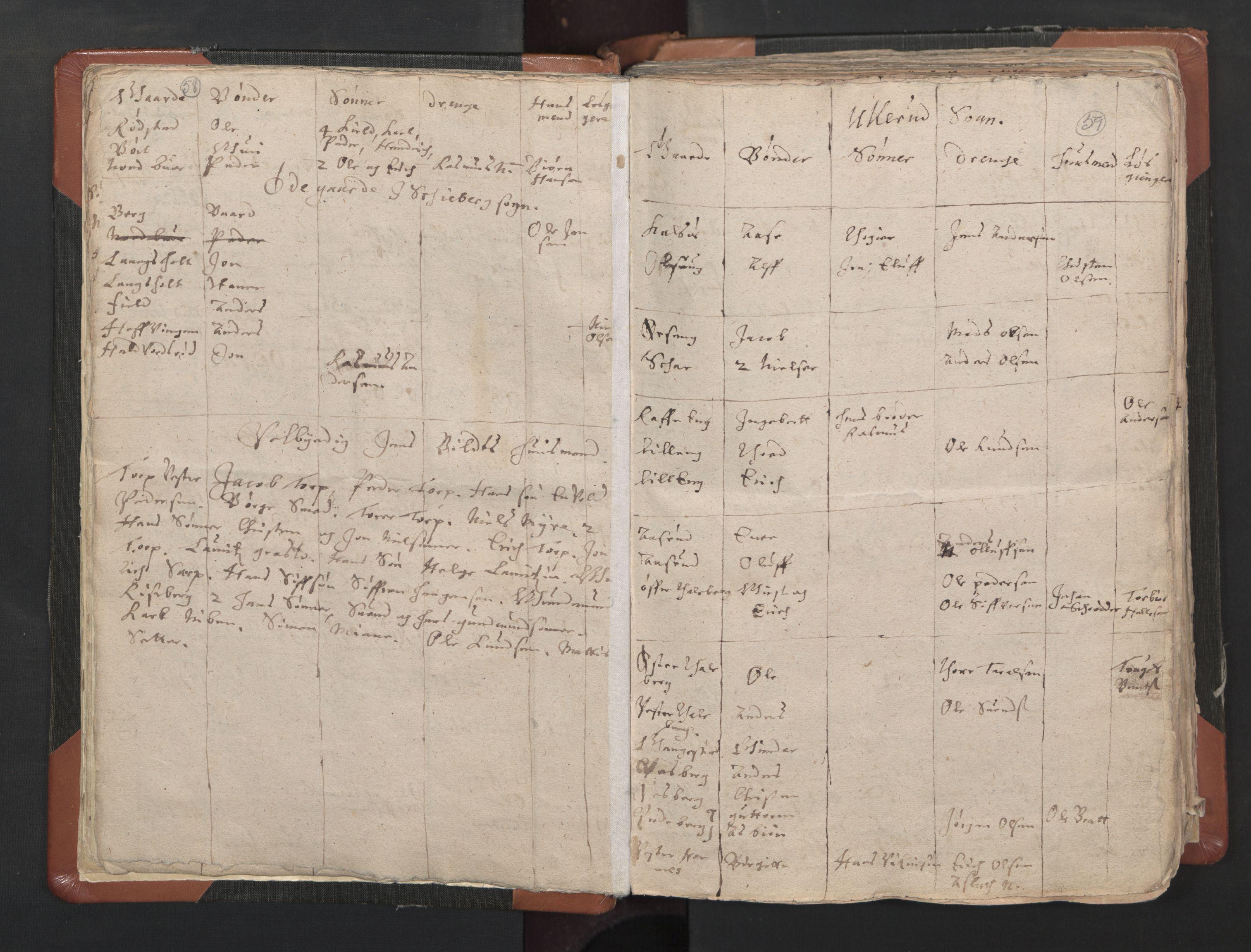 RA, Sogneprestenes manntall 1664-1666, nr. 1: Nedre Borgesyssel prosti, 1664-1666, s. 58-59