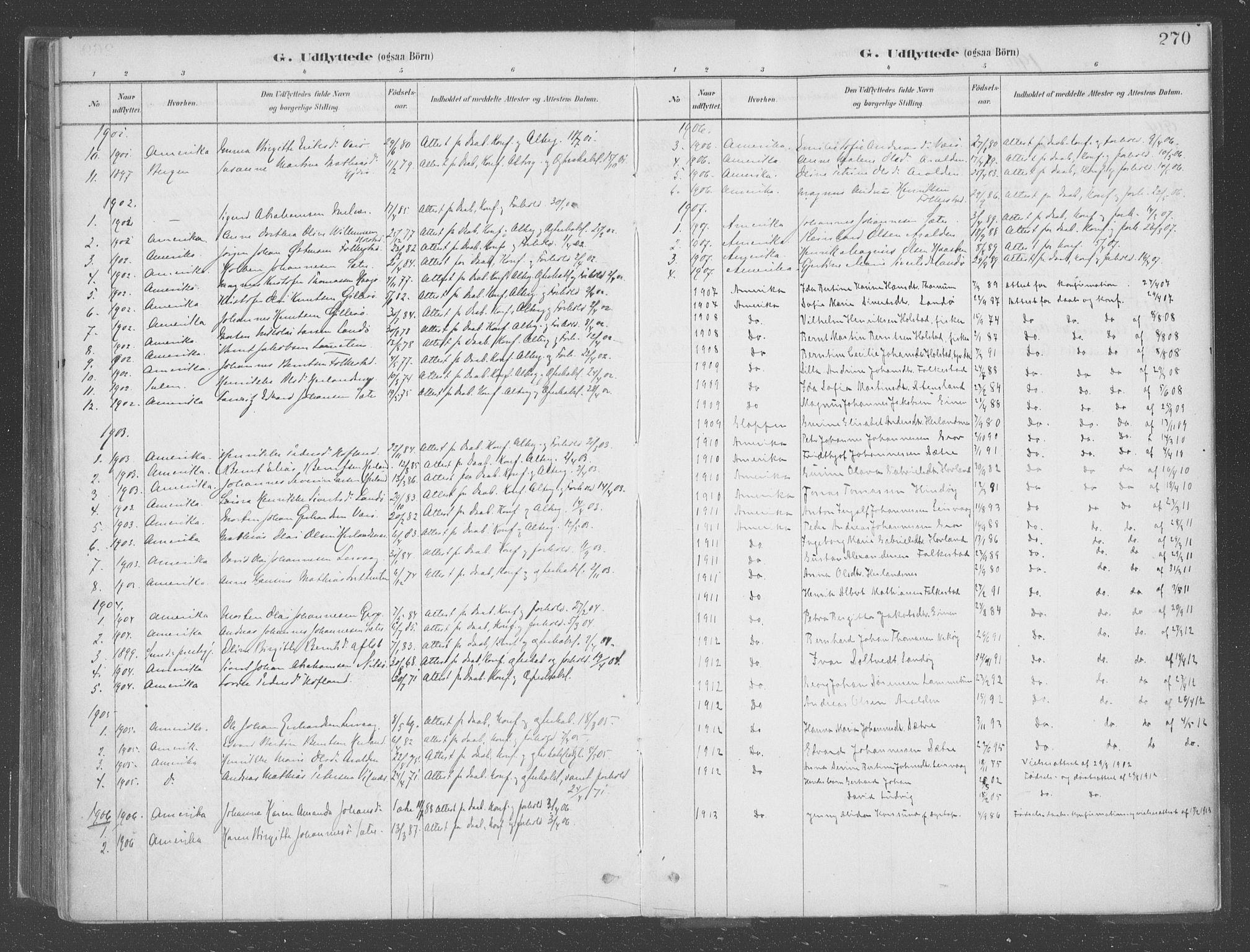 SAB, Askvoll Sokneprestembete, Ministerialbok nr. C  1, 1879-1922, s. 270