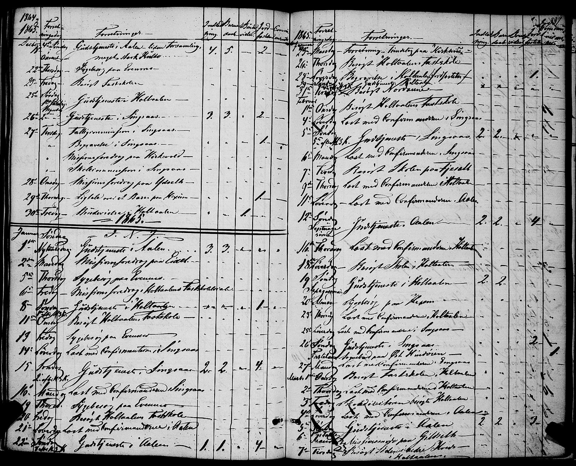 SAT, Ministerialprotokoller, klokkerbøker og fødselsregistre - Sør-Trøndelag, 685/L0966: Ministerialbok nr. 685A07 /1, 1860-1869, s. 335