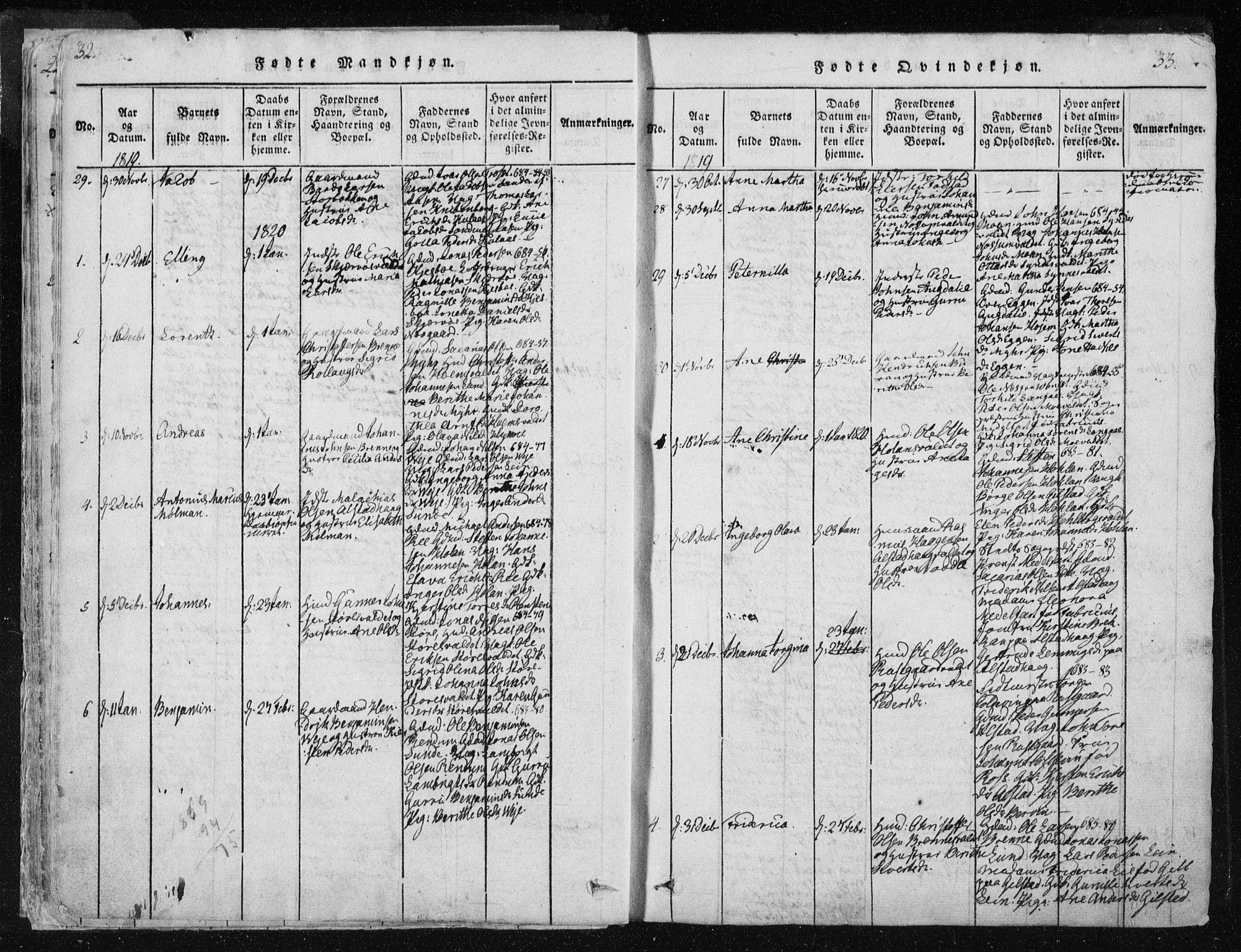 SAT, Ministerialprotokoller, klokkerbøker og fødselsregistre - Nord-Trøndelag, 717/L0148: Ministerialbok nr. 717A04 /1, 1816-1825, s. 32-33