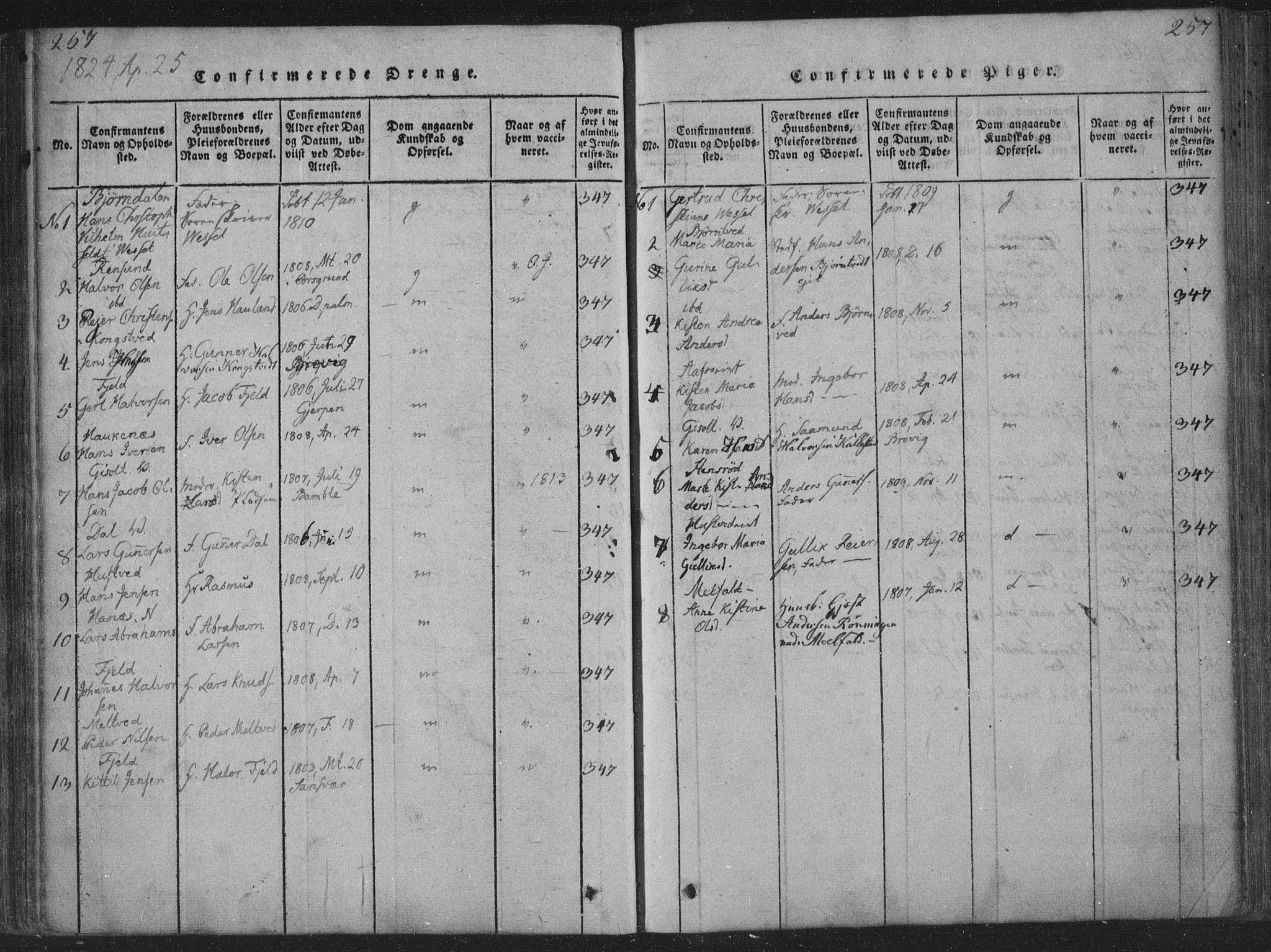 SAKO, Solum kirkebøker, F/Fa/L0004: Ministerialbok nr. I 4, 1814-1833, s. 257