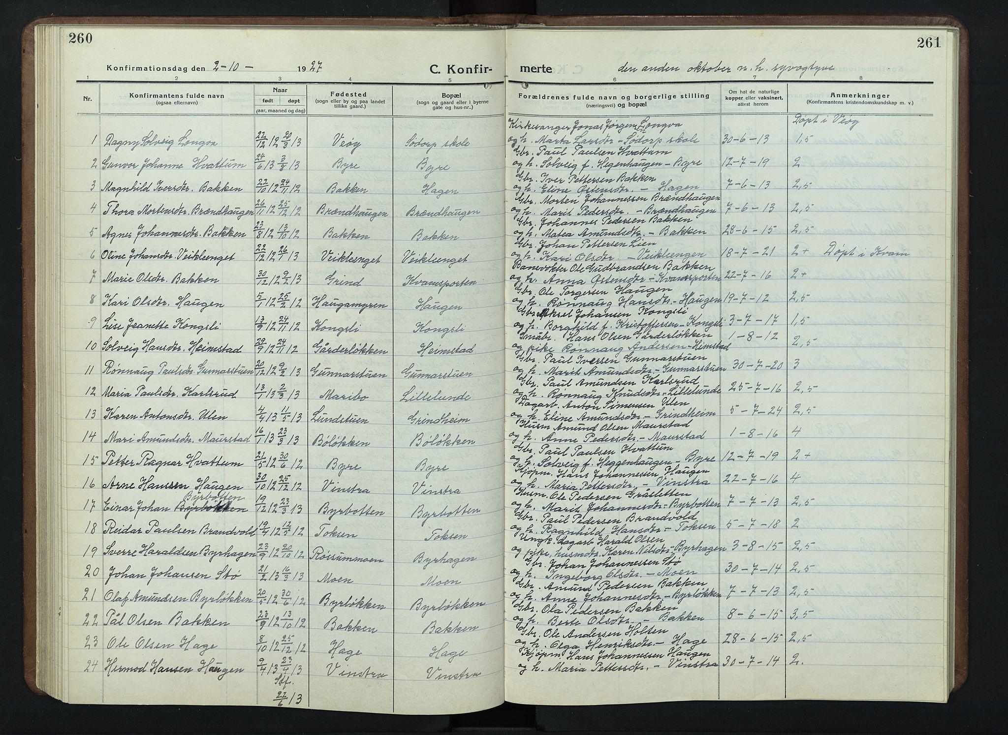 SAH, Nord-Fron prestekontor, Klokkerbok nr. 7, 1915-1946, s. 260-261
