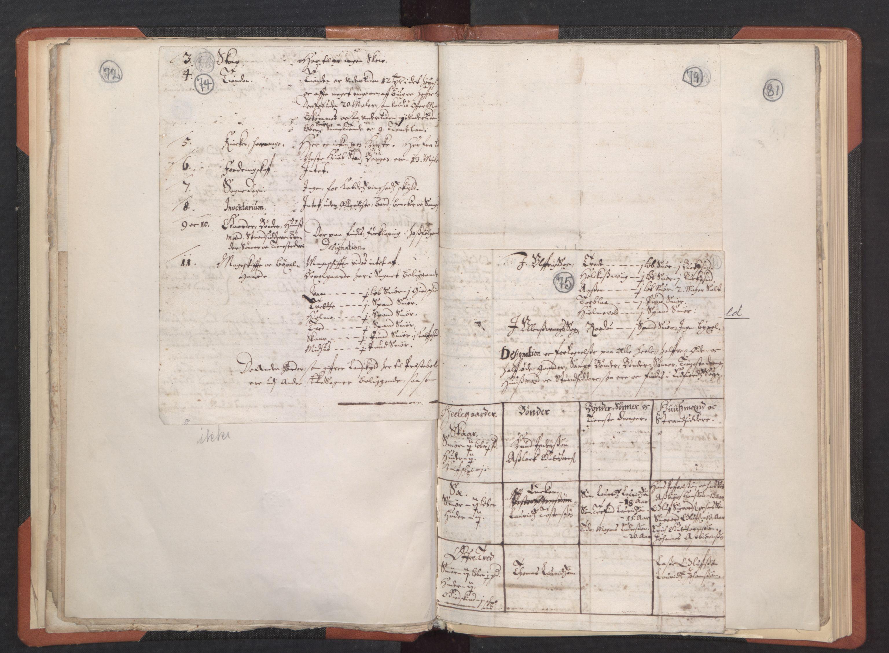 RA, Sogneprestenes manntall 1664-1666, nr. 21: Hardanger prosti, 1664-1666, s. 74-75