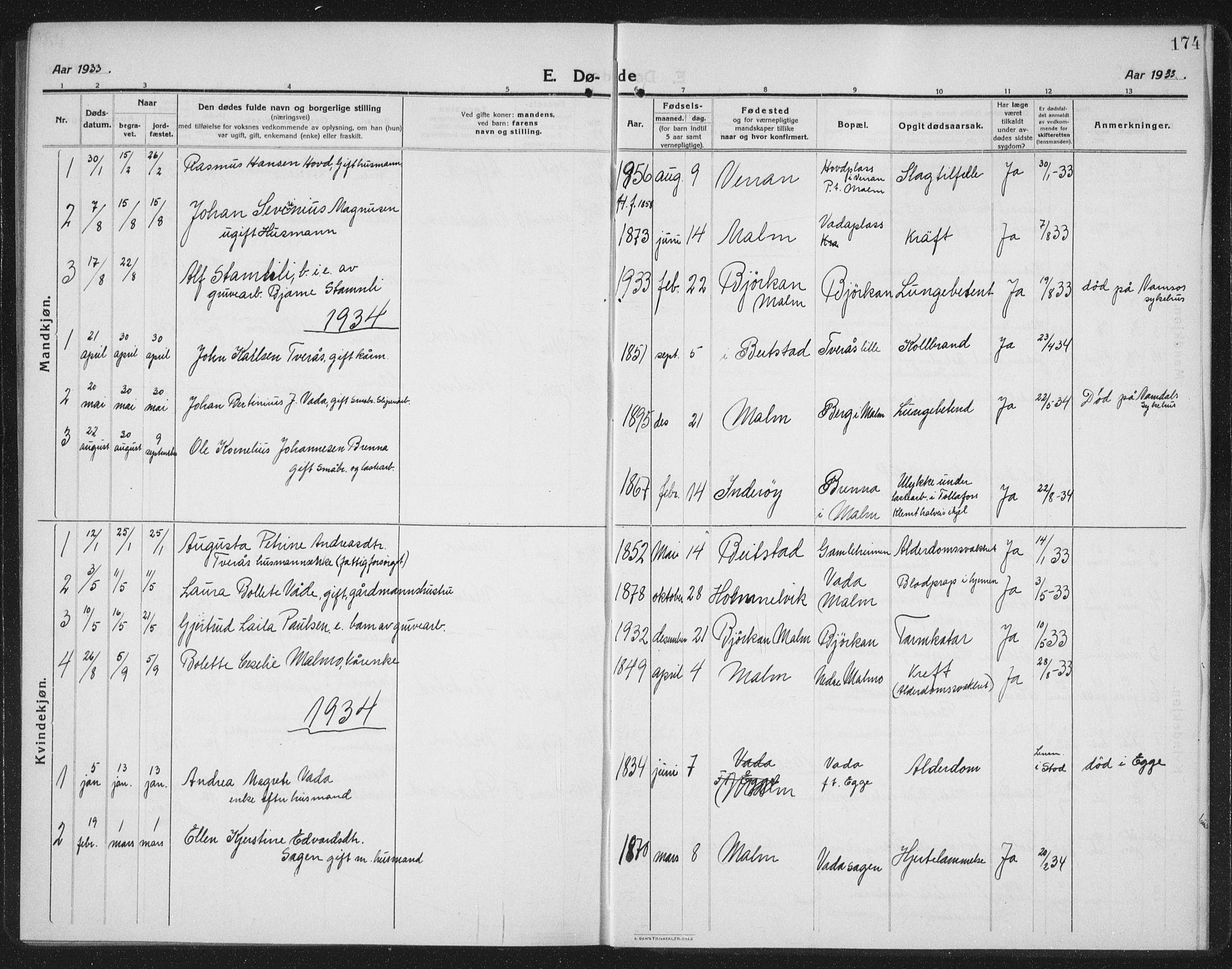 SAT, Ministerialprotokoller, klokkerbøker og fødselsregistre - Nord-Trøndelag, 745/L0434: Klokkerbok nr. 745C03, 1914-1937, s. 174