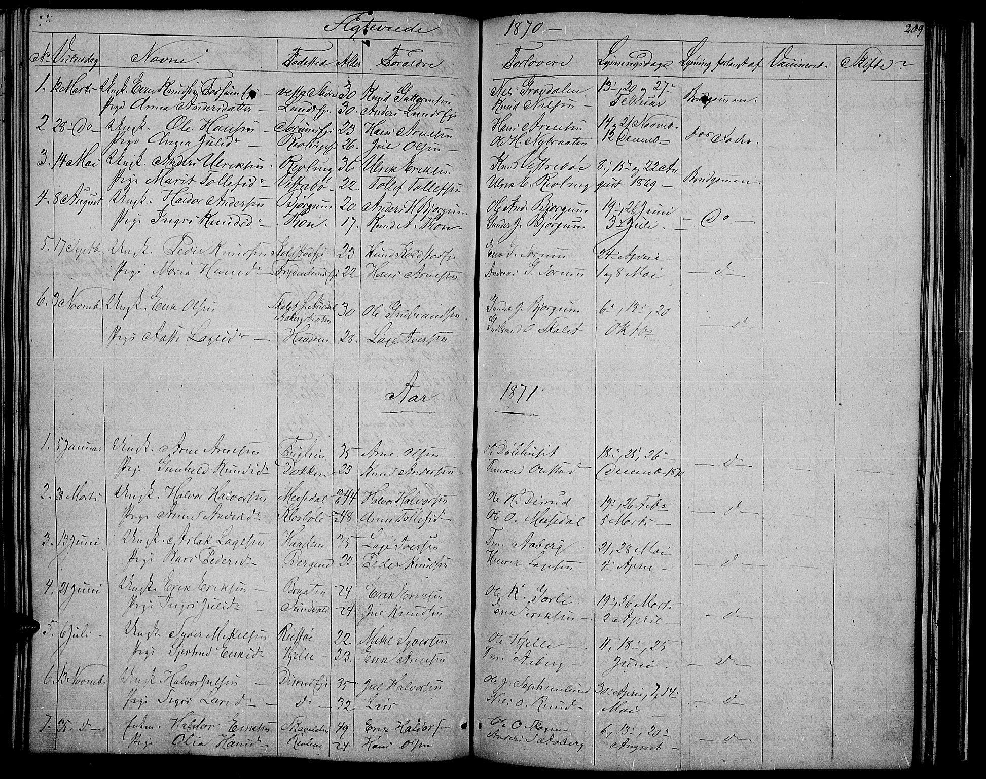 SAH, Nord-Aurdal prestekontor, Klokkerbok nr. 2, 1842-1877, s. 209