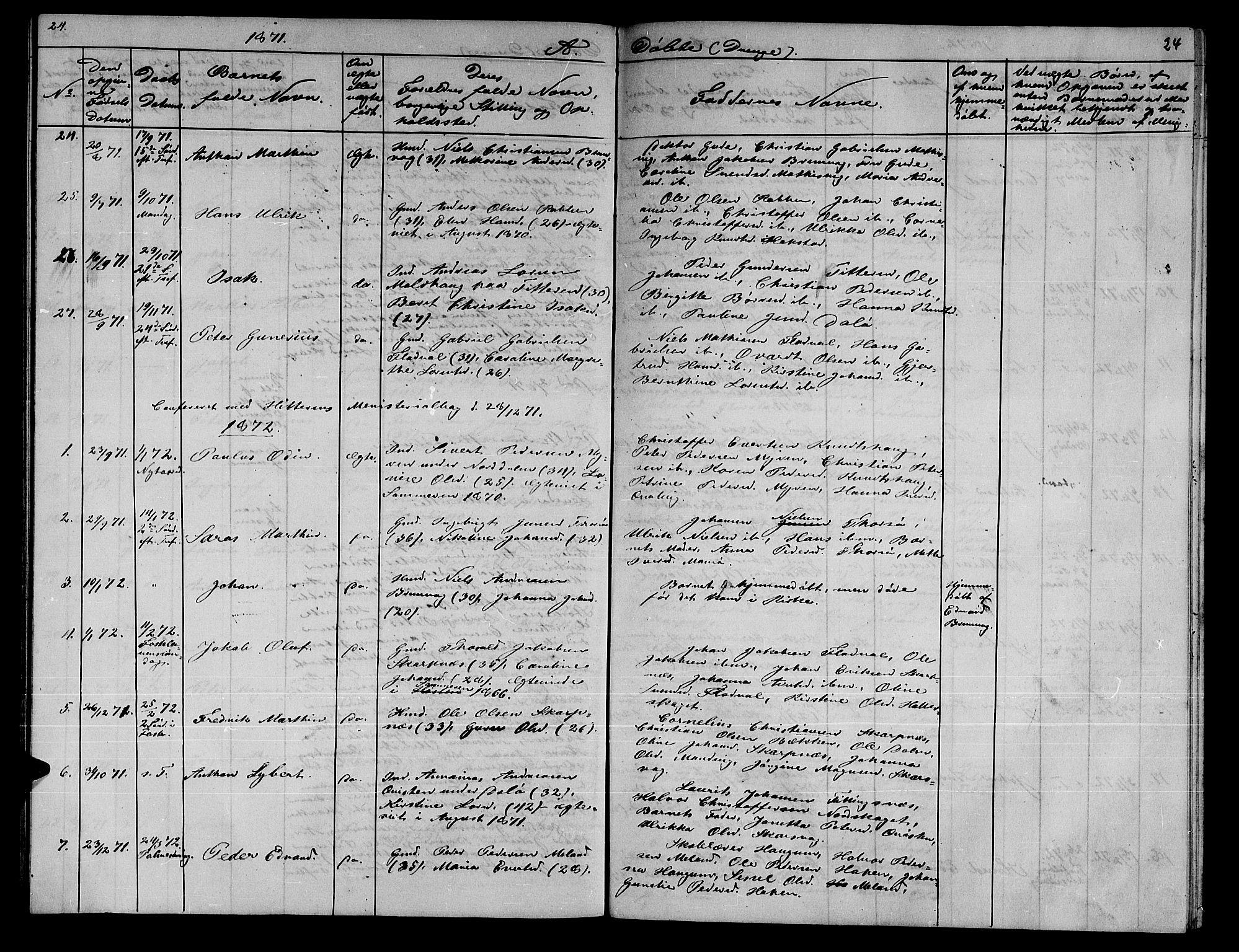 SAT, Ministerialprotokoller, klokkerbøker og fødselsregistre - Sør-Trøndelag, 634/L0539: Klokkerbok nr. 634C01, 1866-1873, s. 24