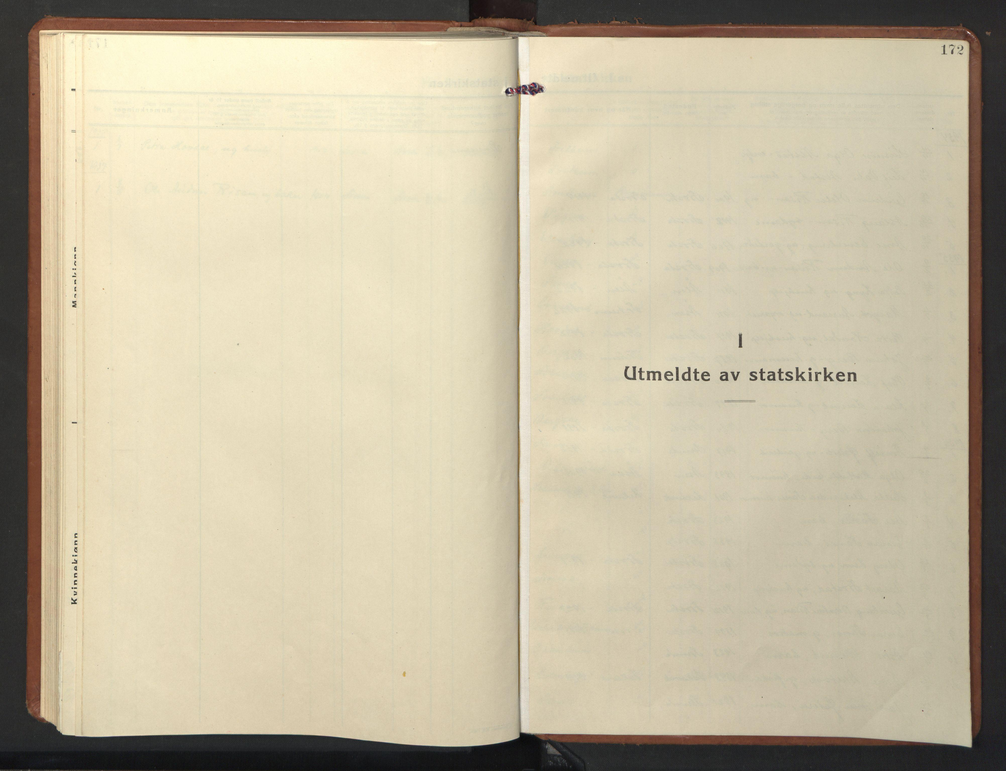 SAT, Ministerialprotokoller, klokkerbøker og fødselsregistre - Nord-Trøndelag, 713/L0125: Klokkerbok nr. 713C02, 1931-1941, s. 172