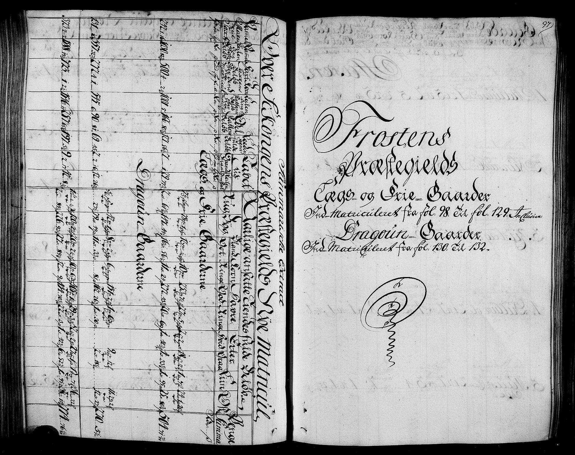 RA, Rentekammeret inntil 1814, Realistisk ordnet avdeling, N/Nb/Nbf/L0165: Stjørdal og Verdal matrikkelprotokoll, 1723, s. 96b-97a