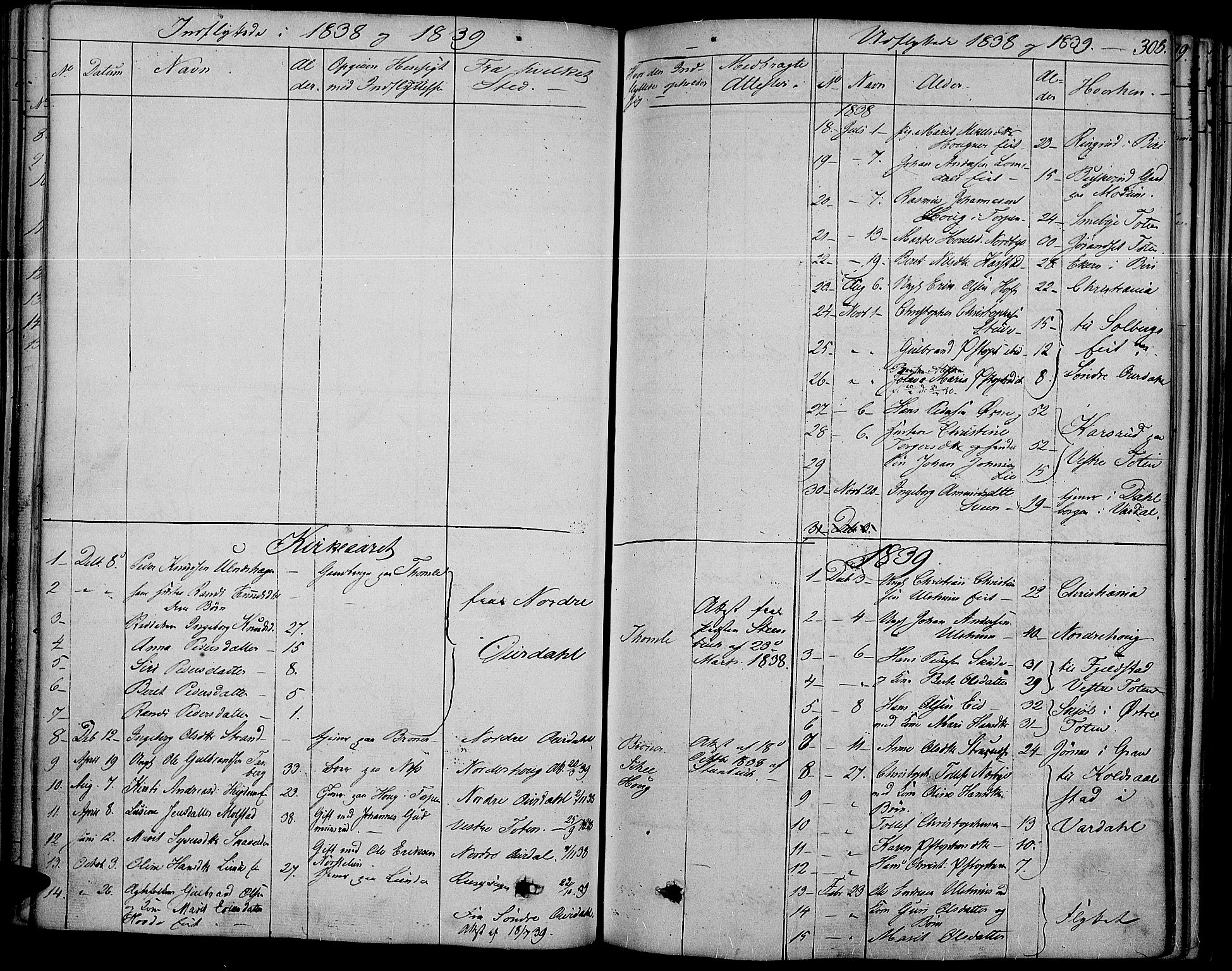 SAH, Land prestekontor, Ministerialbok nr. 8, 1830-1846, s. 308