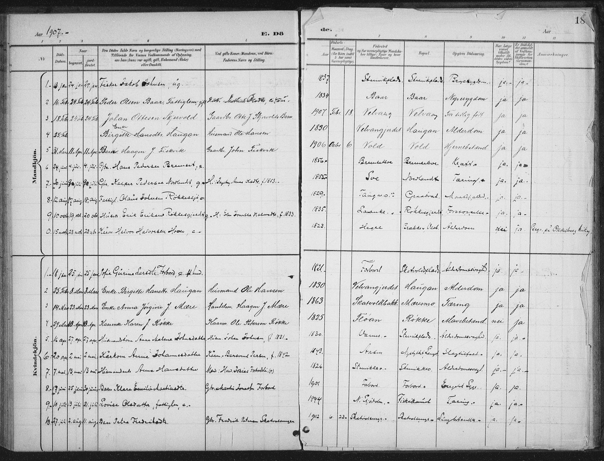 SAT, Ministerialprotokoller, klokkerbøker og fødselsregistre - Nord-Trøndelag, 712/L0101: Ministerialbok nr. 712A02, 1901-1916, s. 180