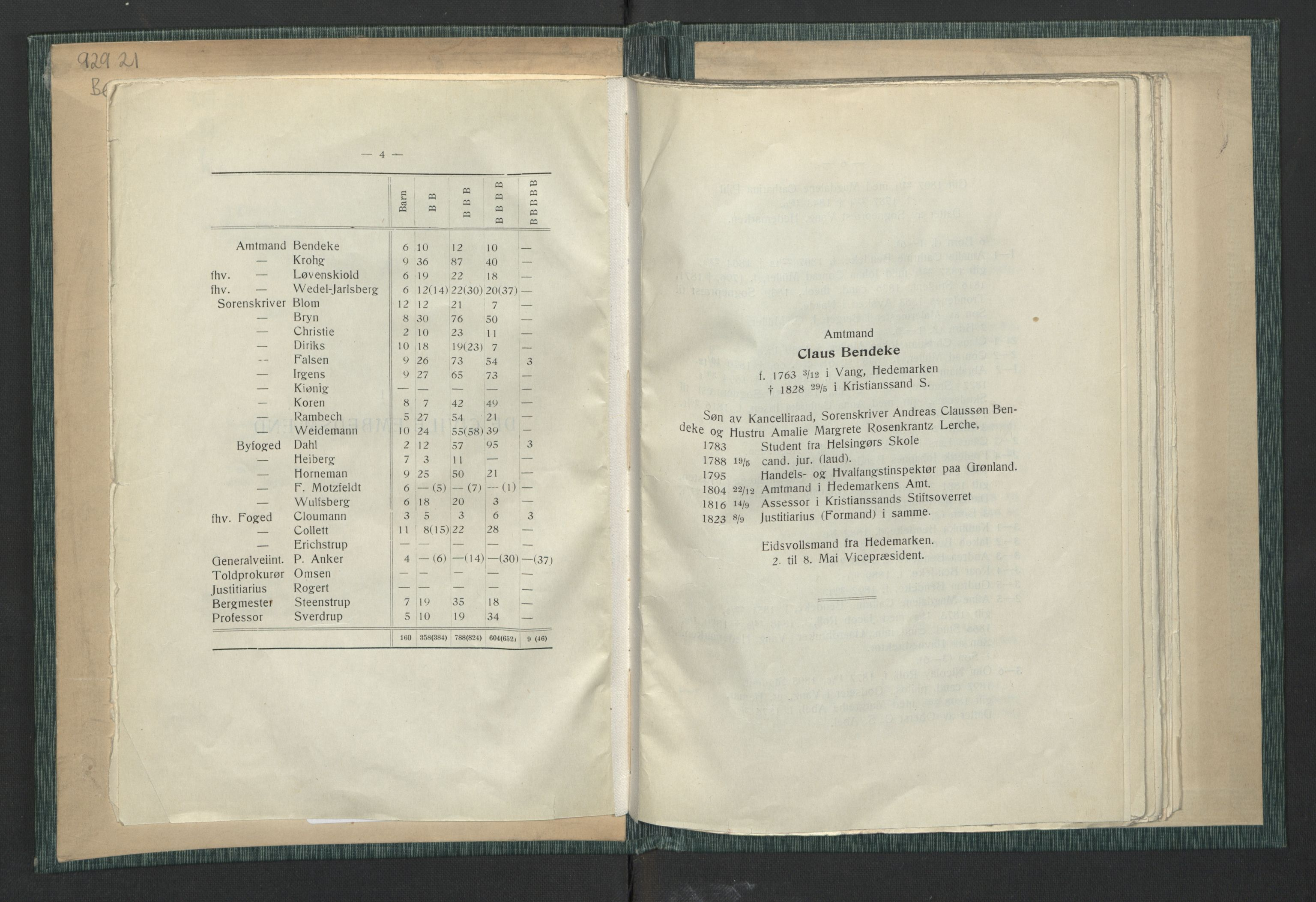 RA, Publikasjoner*, 1914, s. 4