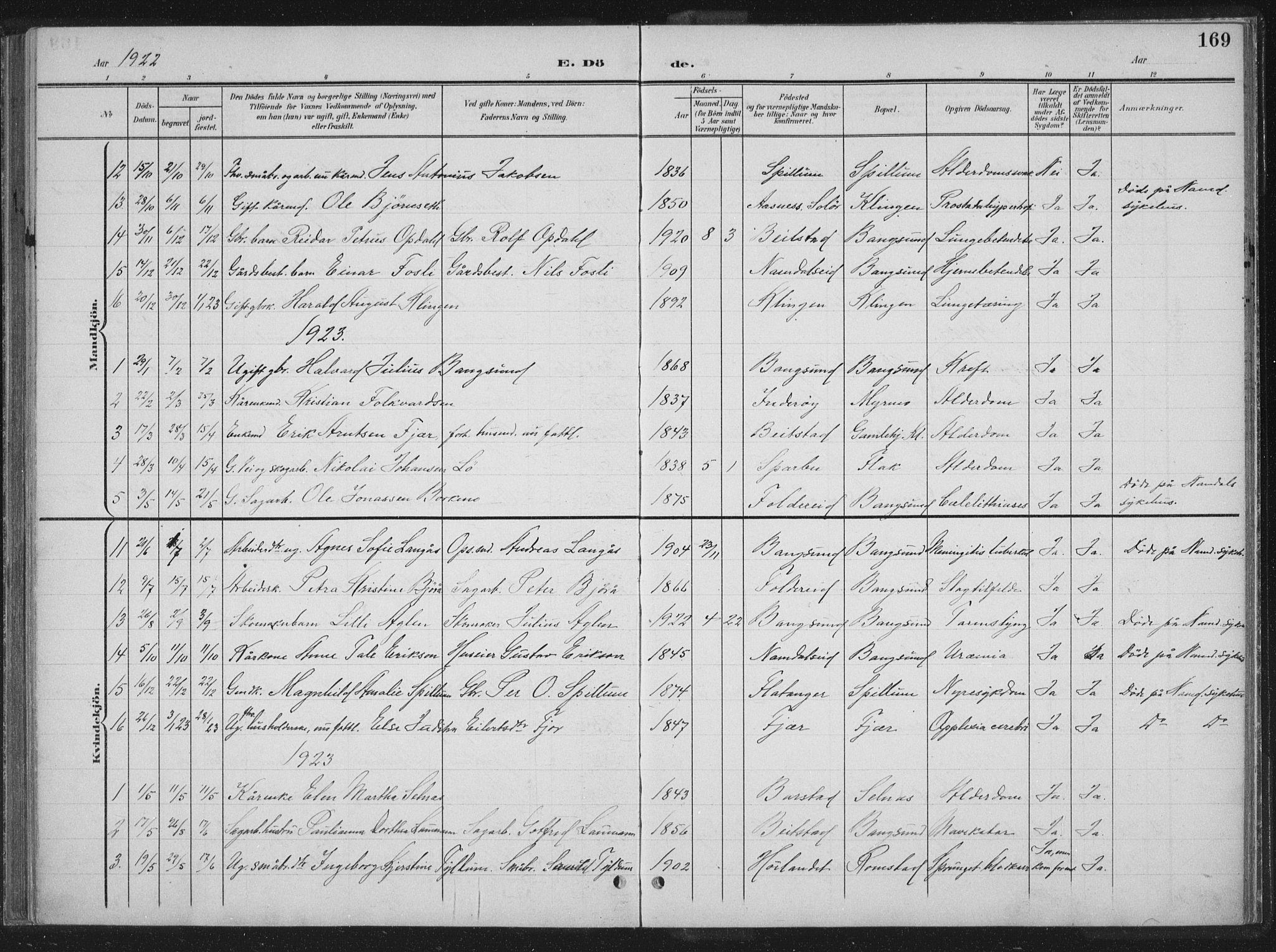 SAT, Ministerialprotokoller, klokkerbøker og fødselsregistre - Nord-Trøndelag, 770/L0591: Klokkerbok nr. 770C02, 1902-1940, s. 169