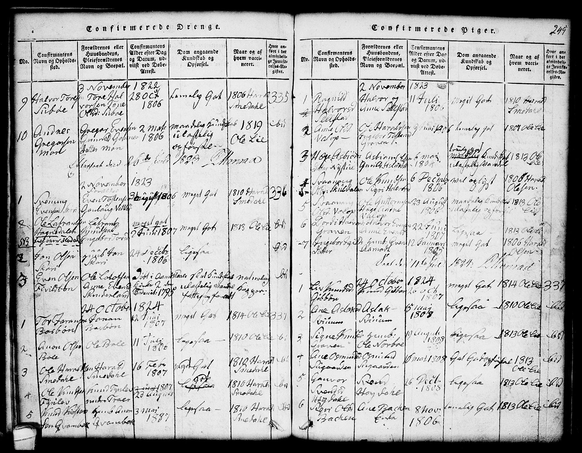SAKO, Seljord kirkebøker, G/Gc/L0001: Klokkerbok nr. III 1, 1815-1849, s. 245