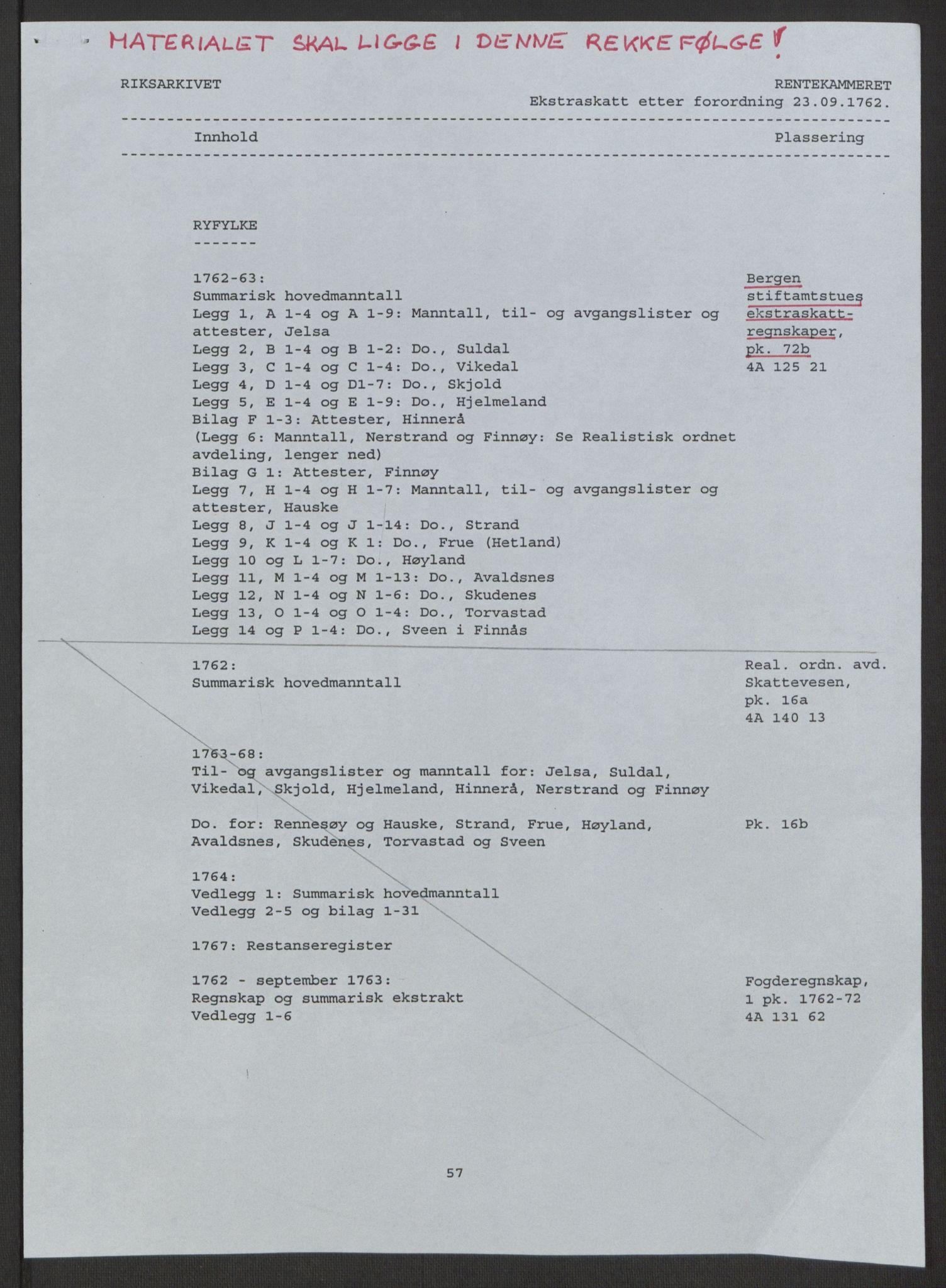 RA, Rentekammeret inntil 1814, Reviderte regnskaper, Hovedkasseregnskaper, Rf/L0072b: Ekstraskatteregnskap, 1762, s. 2