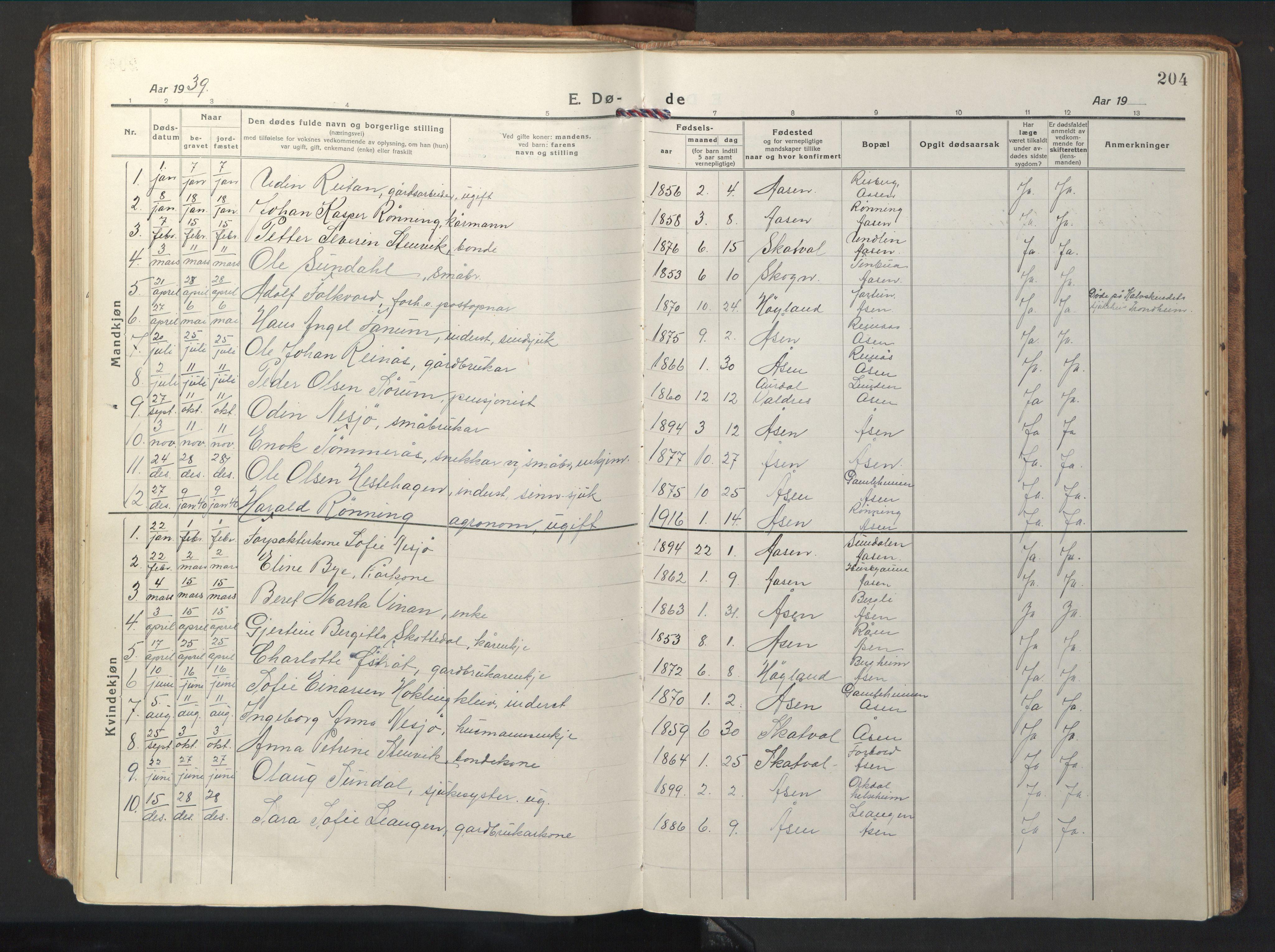 SAT, Ministerialprotokoller, klokkerbøker og fødselsregistre - Nord-Trøndelag, 714/L0136: Klokkerbok nr. 714C05, 1918-1957, s. 204