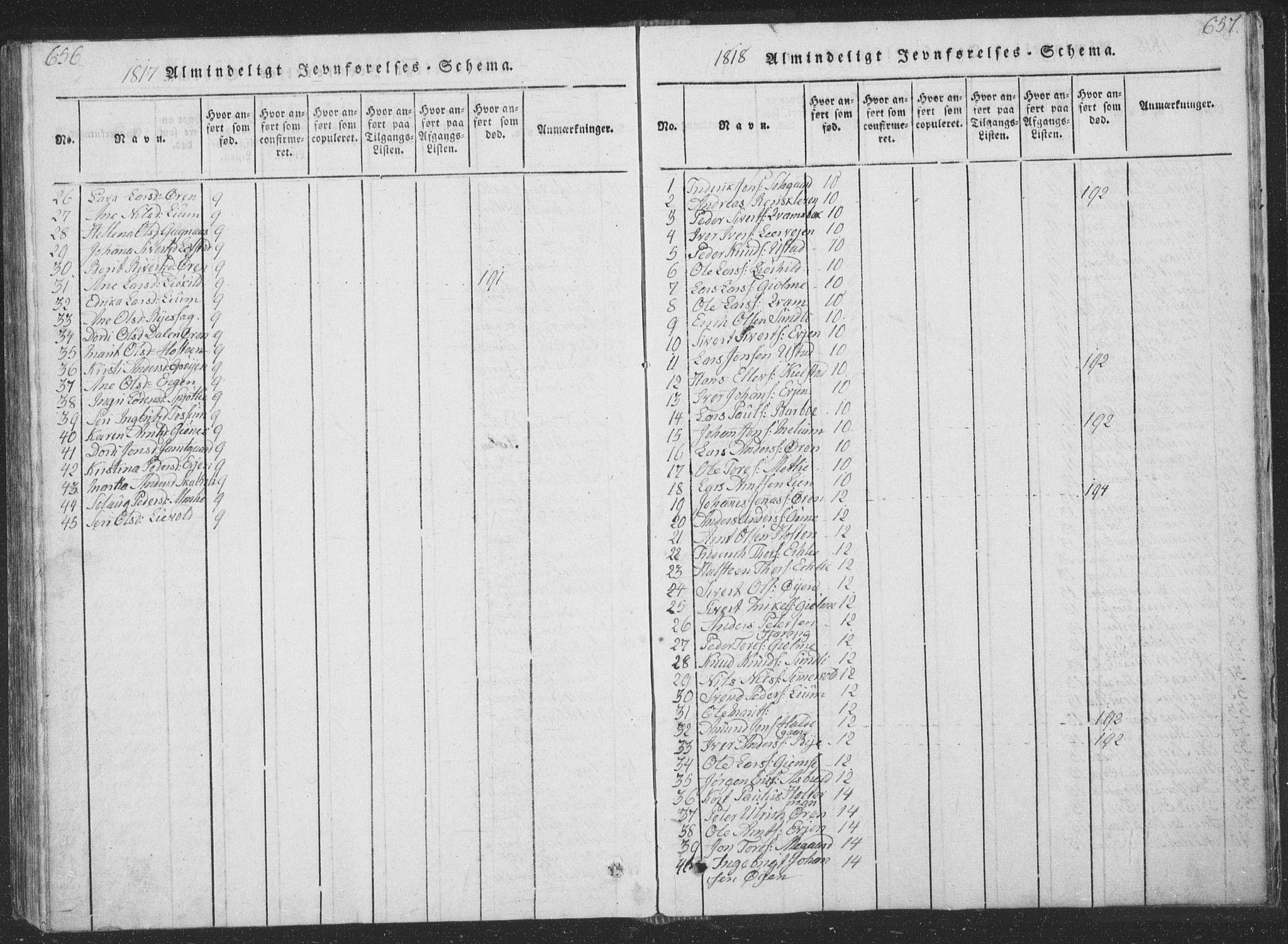 SAT, Ministerialprotokoller, klokkerbøker og fødselsregistre - Sør-Trøndelag, 668/L0816: Klokkerbok nr. 668C05, 1816-1893, s. 656-657