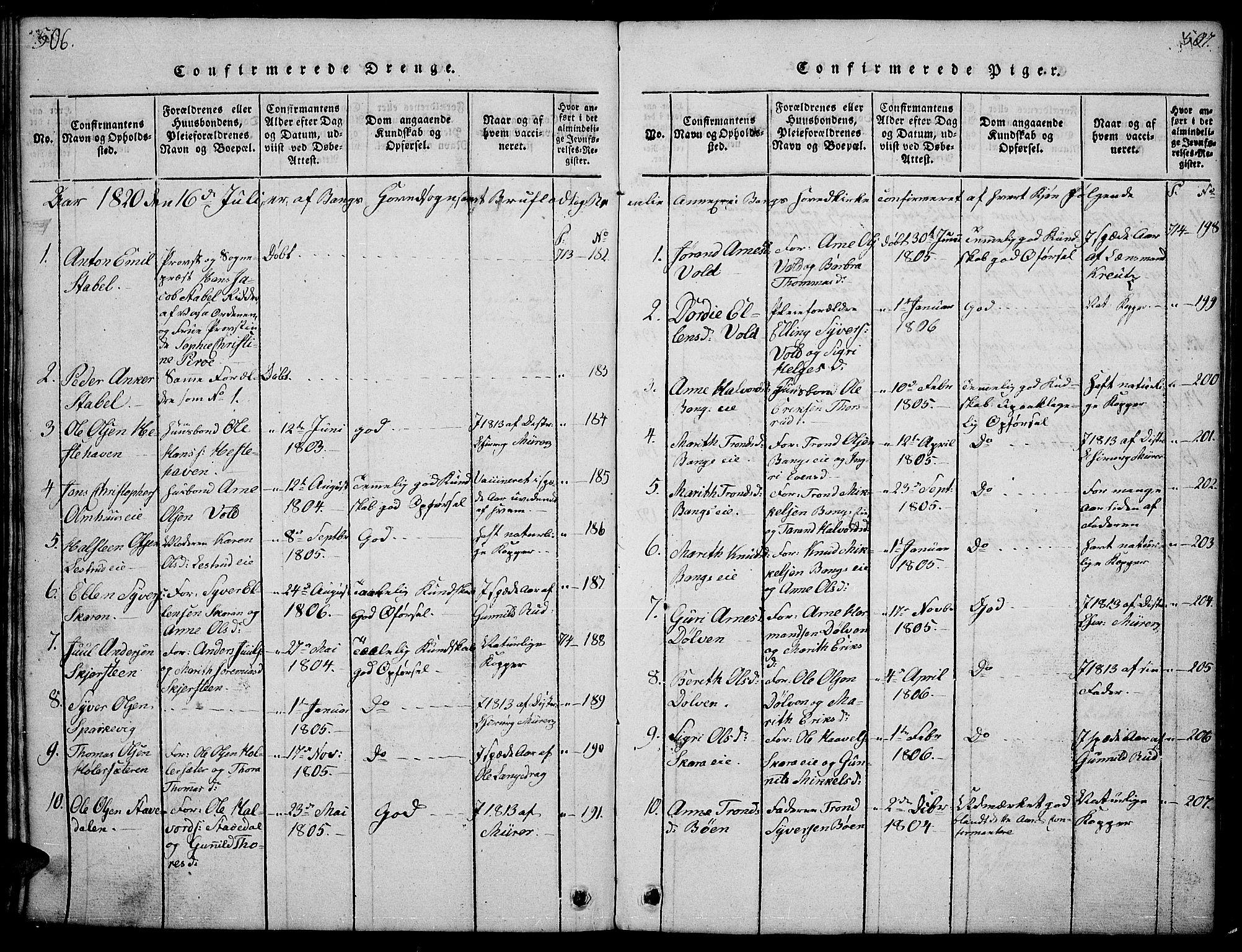 SAH, Sør-Aurdal prestekontor, Klokkerbok nr. 1, 1815-1826, s. 506-507