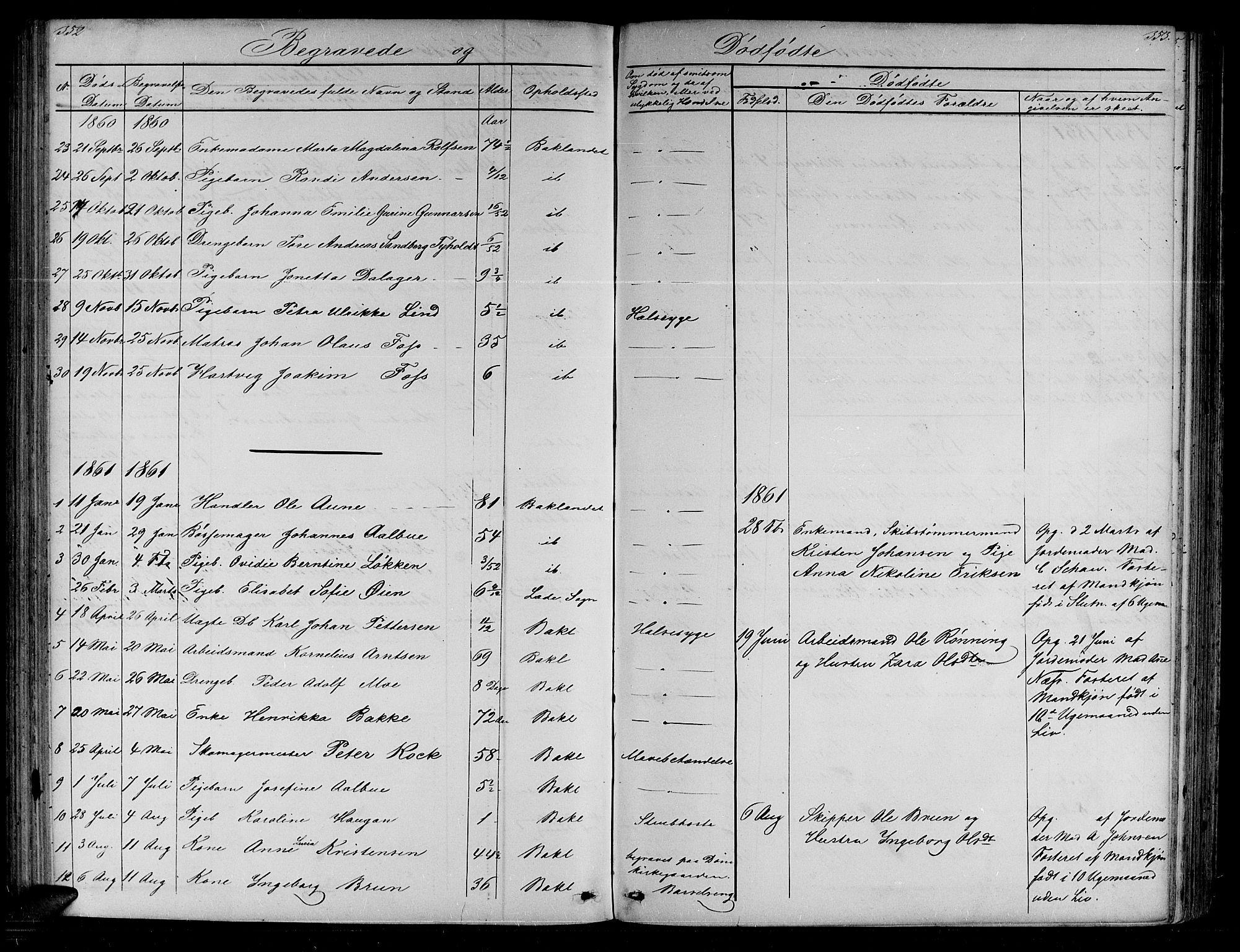 SAT, Ministerialprotokoller, klokkerbøker og fødselsregistre - Sør-Trøndelag, 604/L0219: Klokkerbok nr. 604C02, 1851-1869, s. 352-353