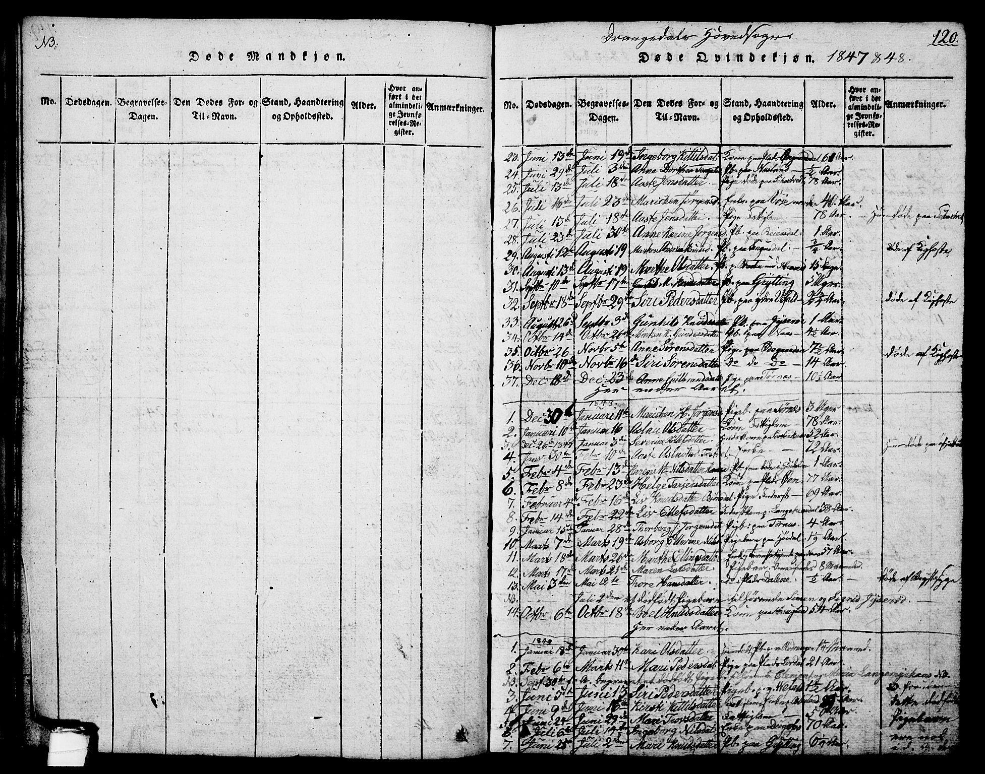 SAKO, Drangedal kirkebøker, G/Ga/L0001: Klokkerbok nr. I 1 /1, 1814-1856, s. 120