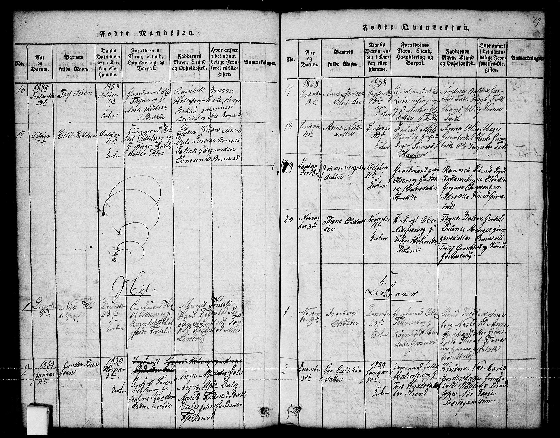 SAKO, Nissedal kirkebøker, G/Ga/L0001: Klokkerbok nr. I 1, 1814-1860, s. 79