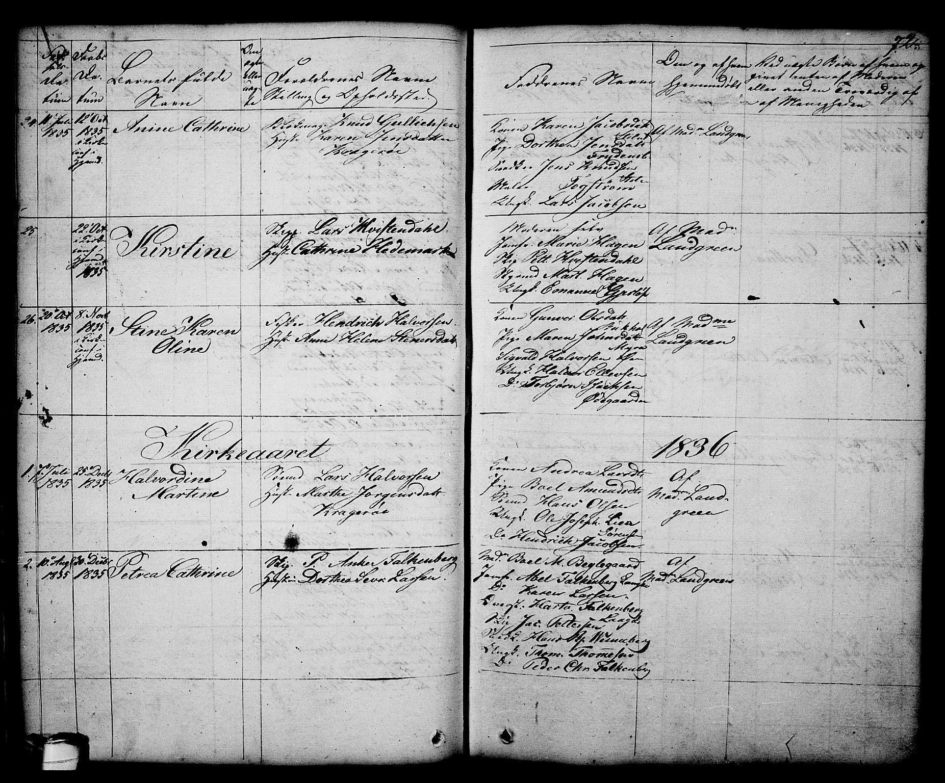 SAKO, Kragerø kirkebøker, G/Ga/L0003: Klokkerbok nr. 3, 1832-1852, s. 72