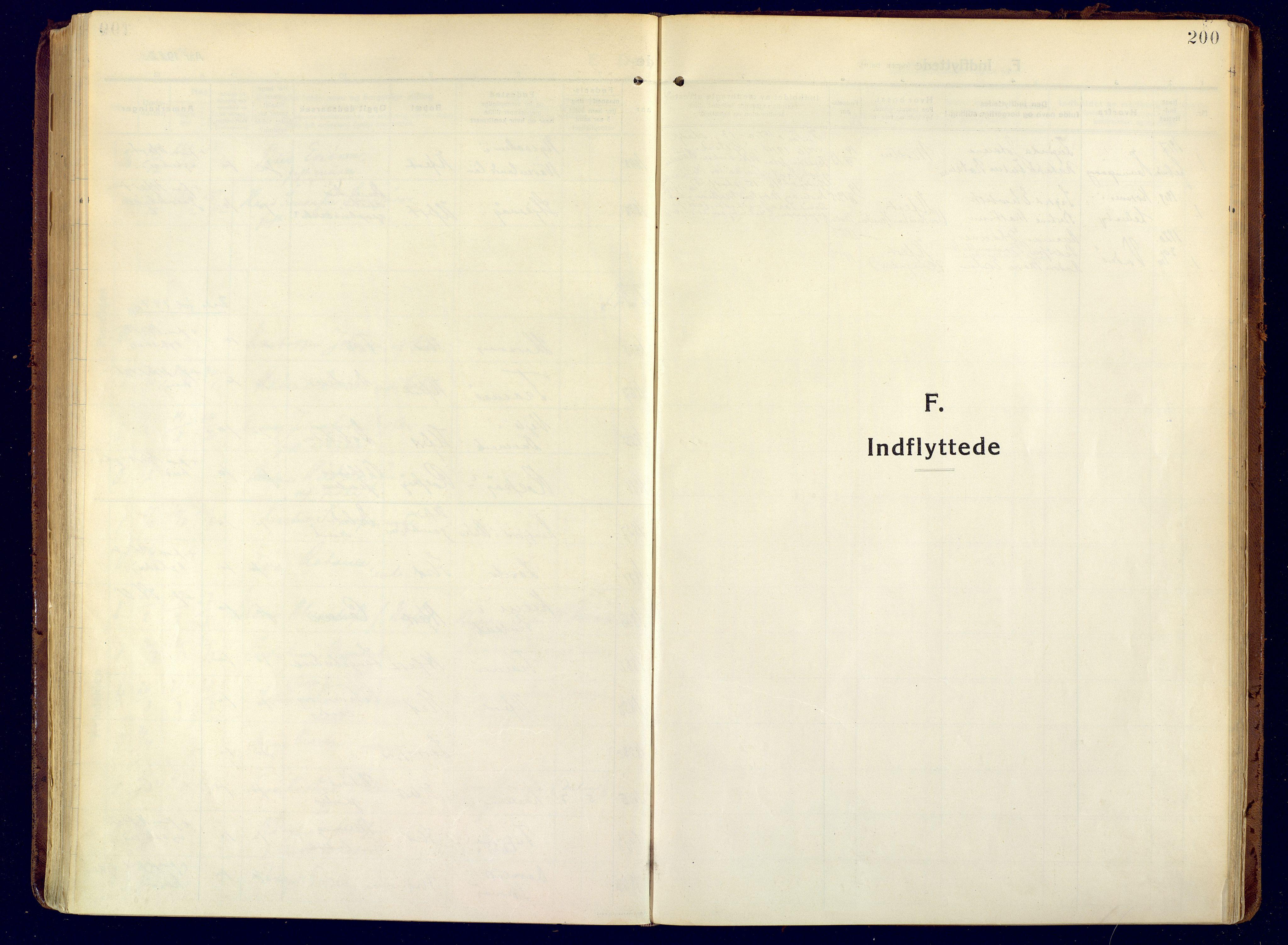 SATØ, Hammerfest sokneprestembete, Ministerialbok nr. 15, 1916-1923, s. 200