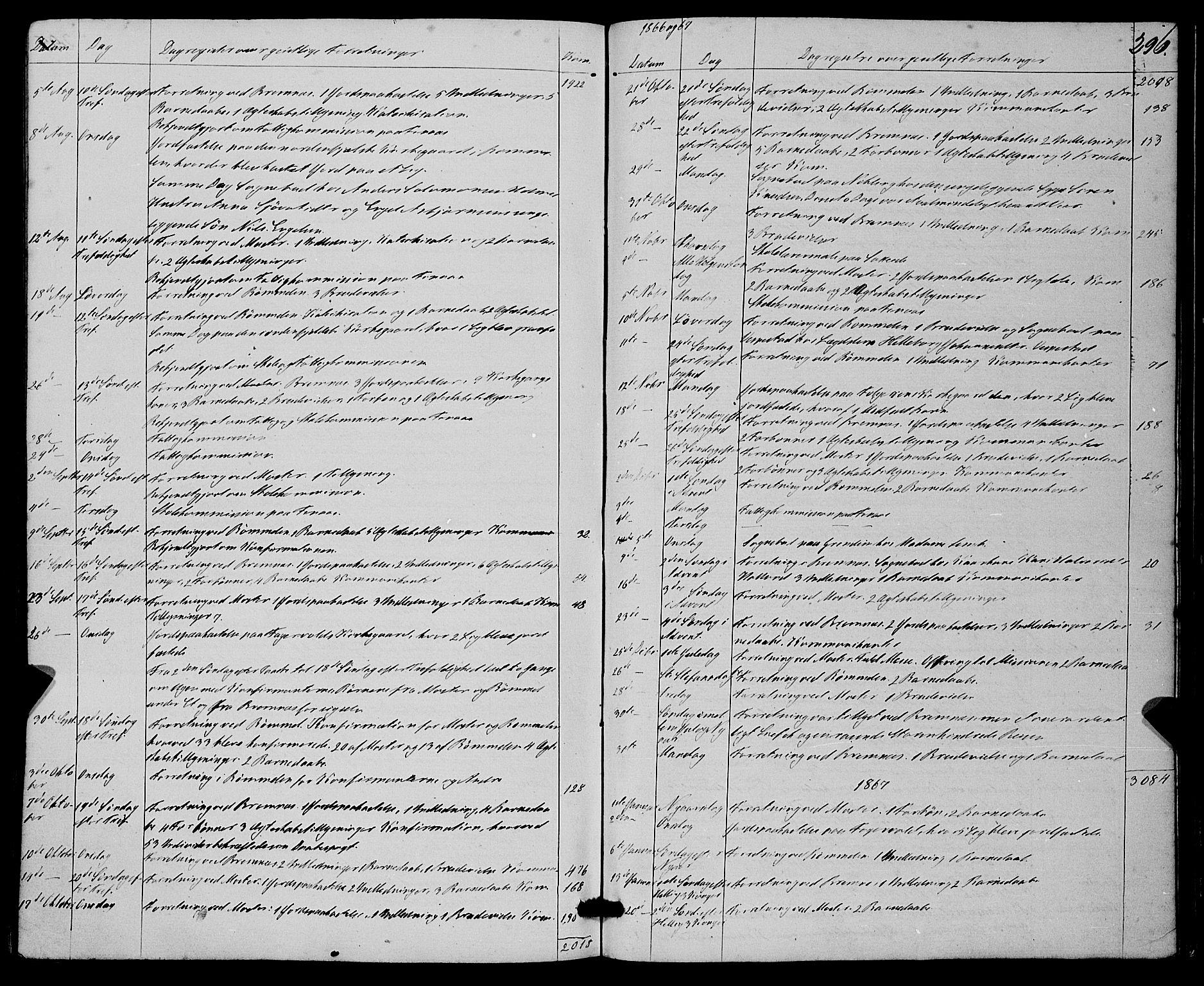 SAB, Finnås sokneprestembete, H/Ha/Haa/Haaa/L0008: Ministerialbok nr. A 8, 1863-1872, s. 296