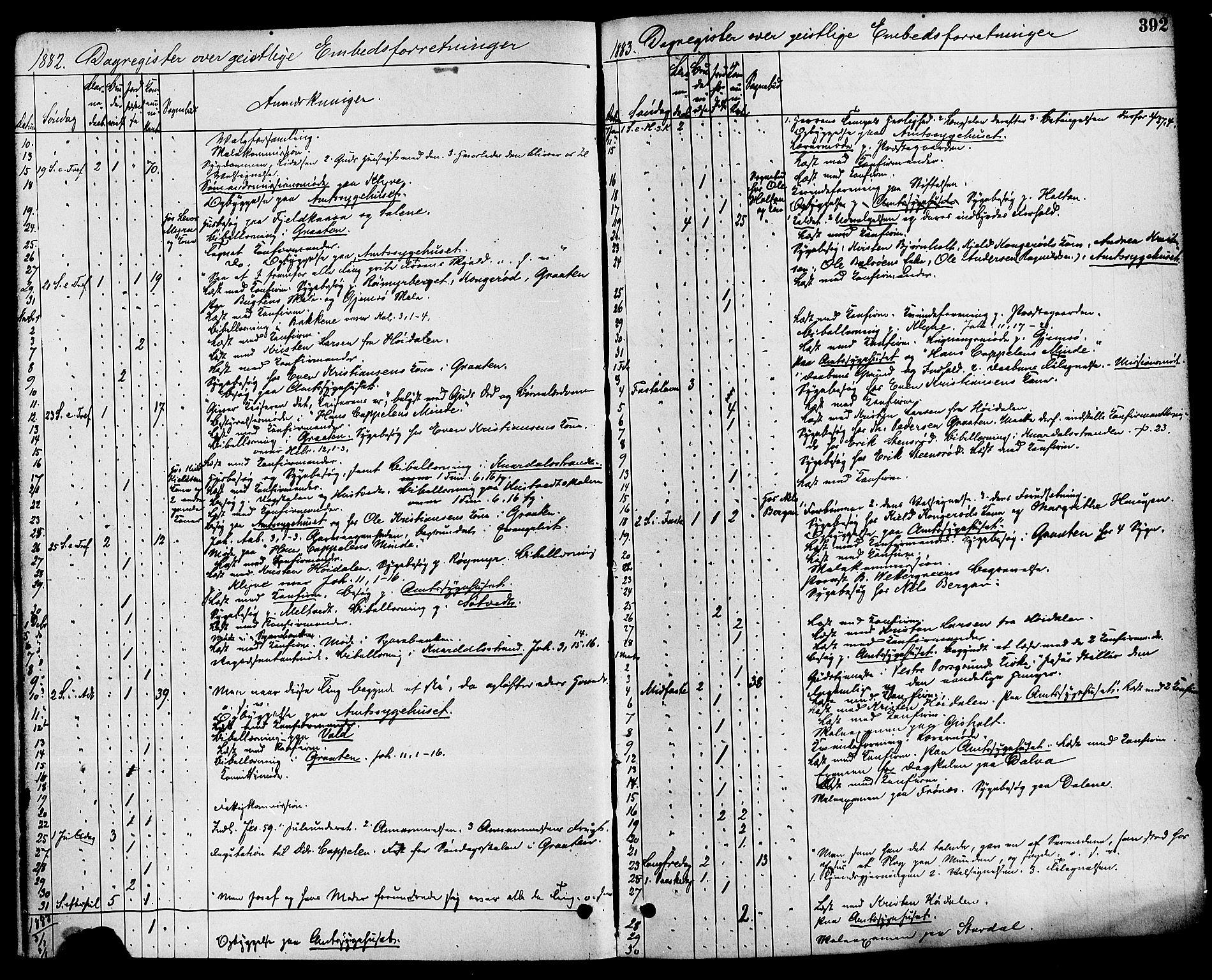 SAKO, Solum kirkebøker, F/Fa/L0009: Ministerialbok nr. I 9, 1877-1887, s. 392