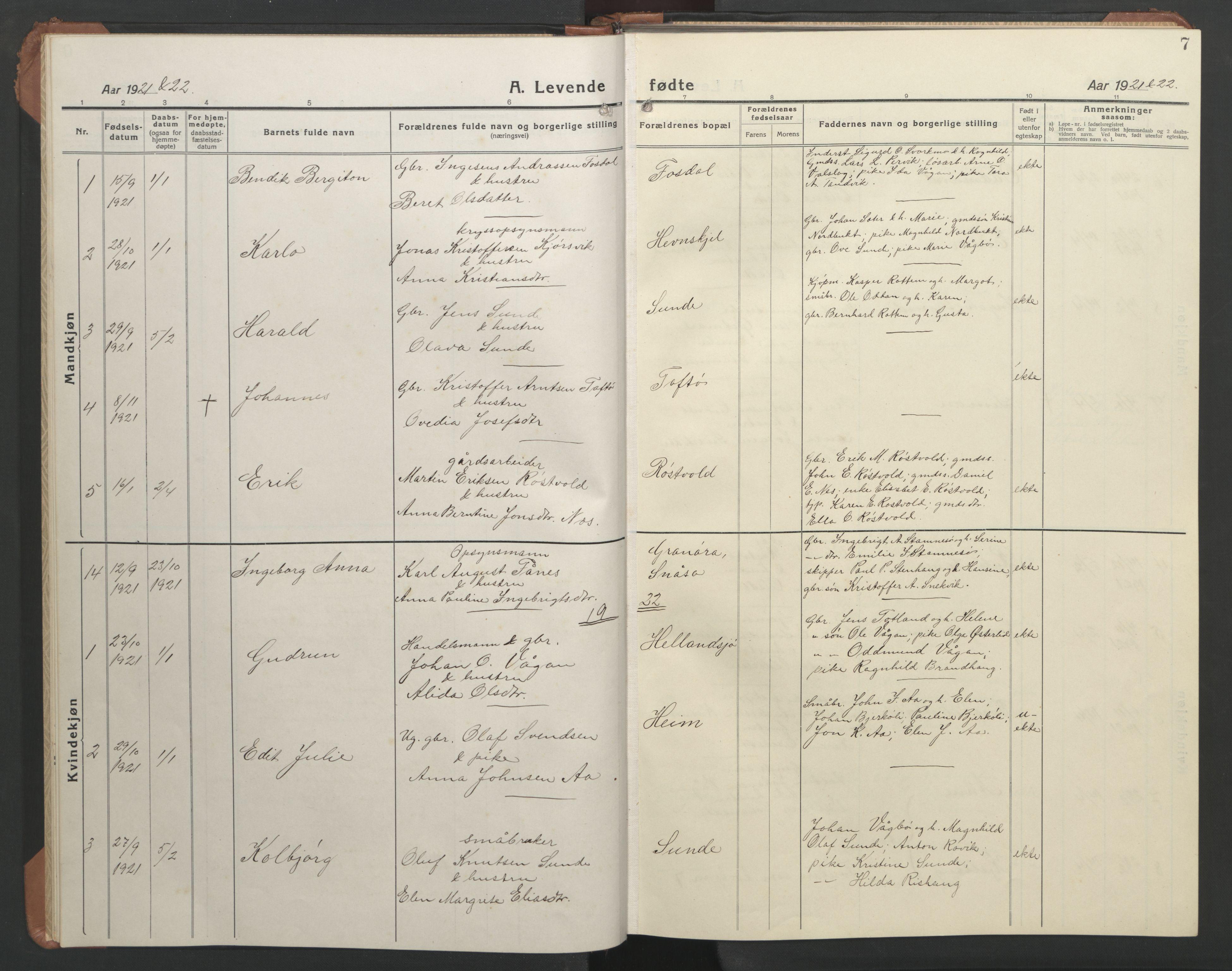 SAT, Ministerialprotokoller, klokkerbøker og fødselsregistre - Sør-Trøndelag, 633/L0521: Klokkerbok nr. 633C03, 1921-1941, s. 7