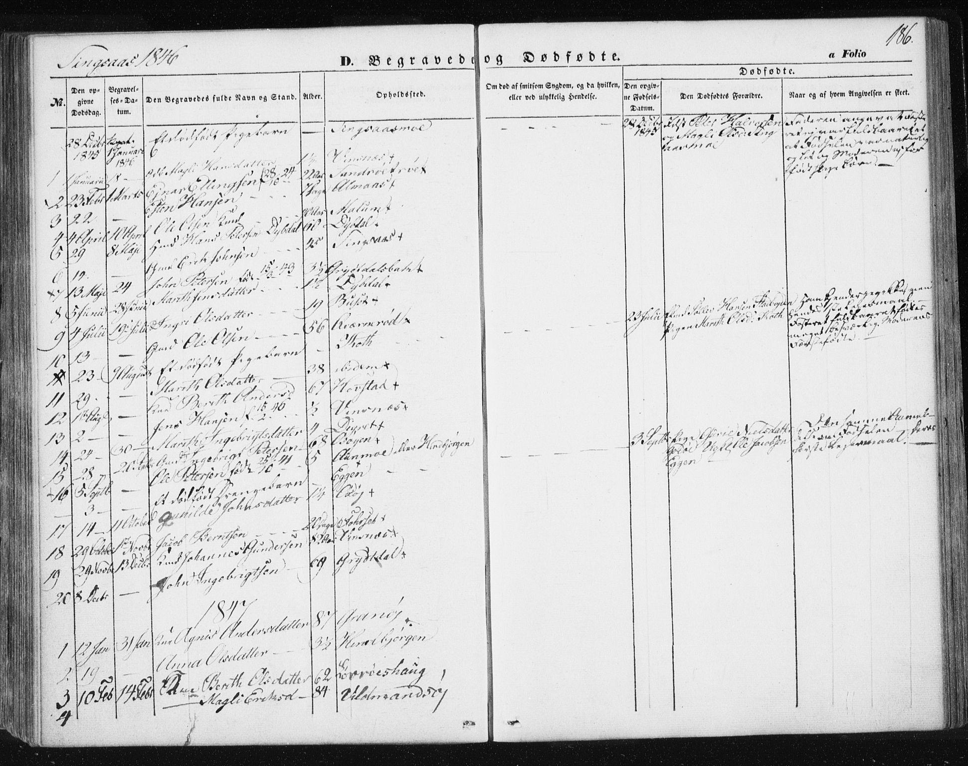 SAT, Ministerialprotokoller, klokkerbøker og fødselsregistre - Sør-Trøndelag, 685/L0964: Ministerialbok nr. 685A06 /2, 1846-1859, s. 186