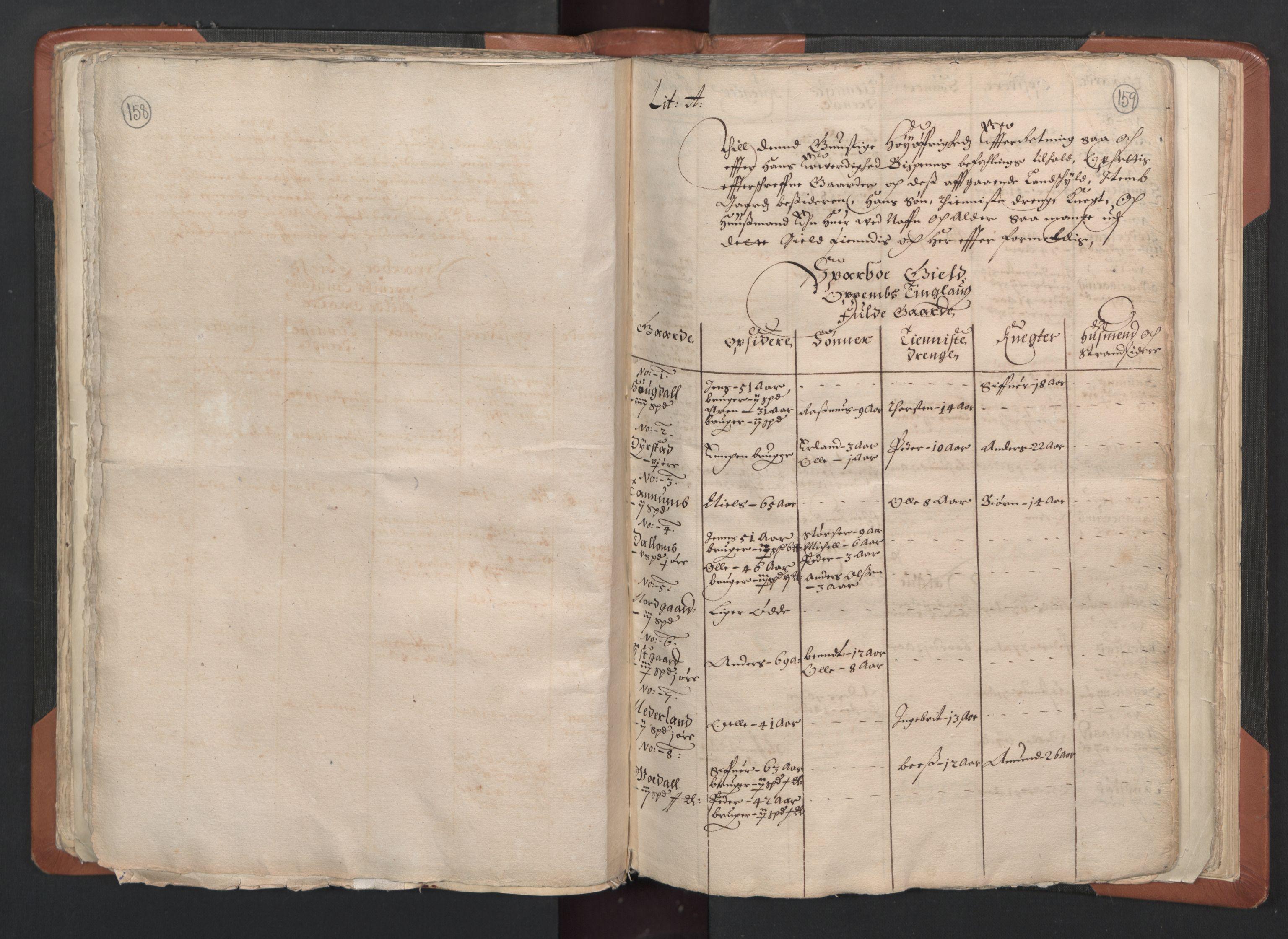 RA, Sogneprestenes manntall 1664-1666, nr. 33: Innherad prosti, 1664-1666, s. 158-159