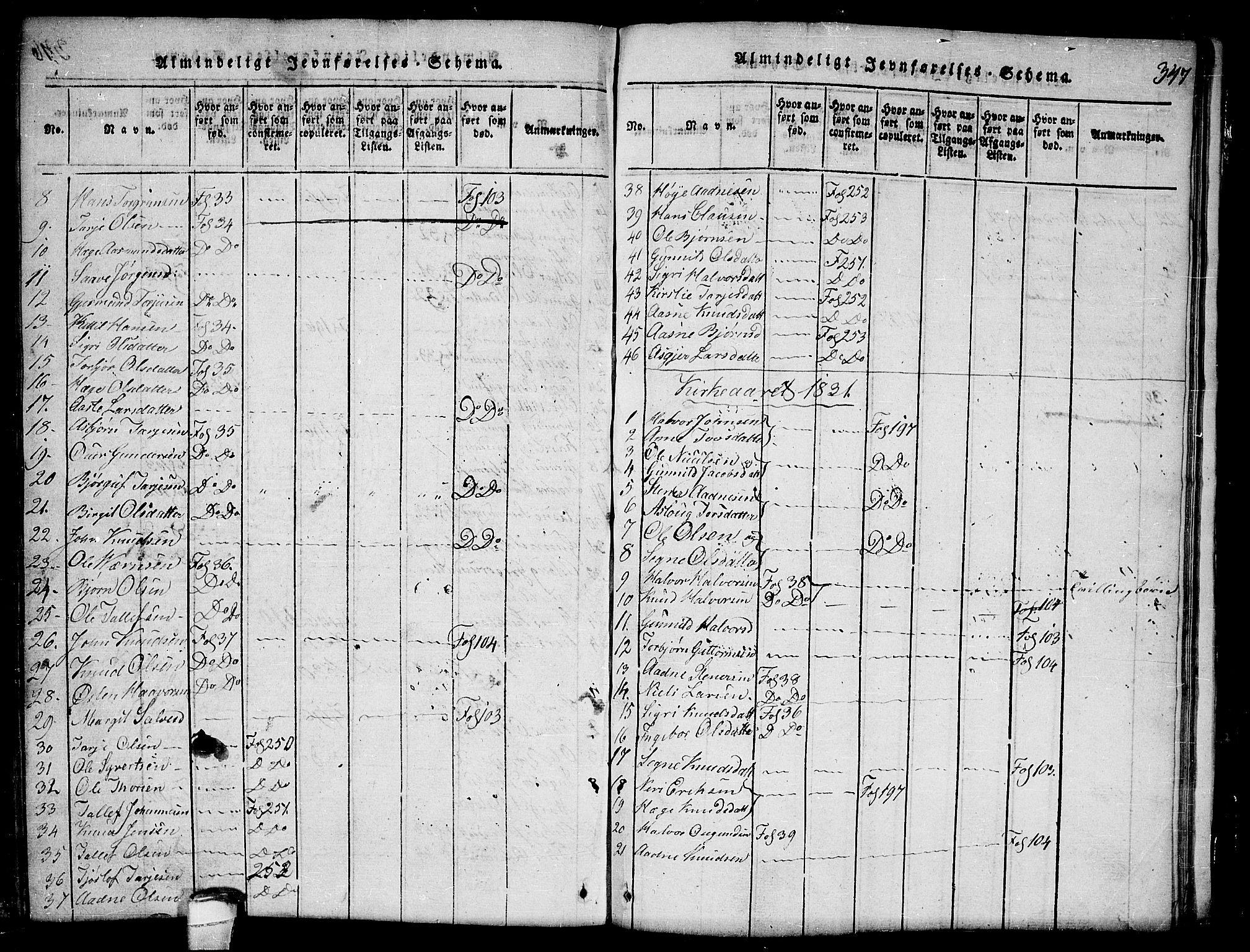 SAKO, Lårdal kirkebøker, G/Ga/L0001: Klokkerbok nr. I 1, 1815-1861, s. 347