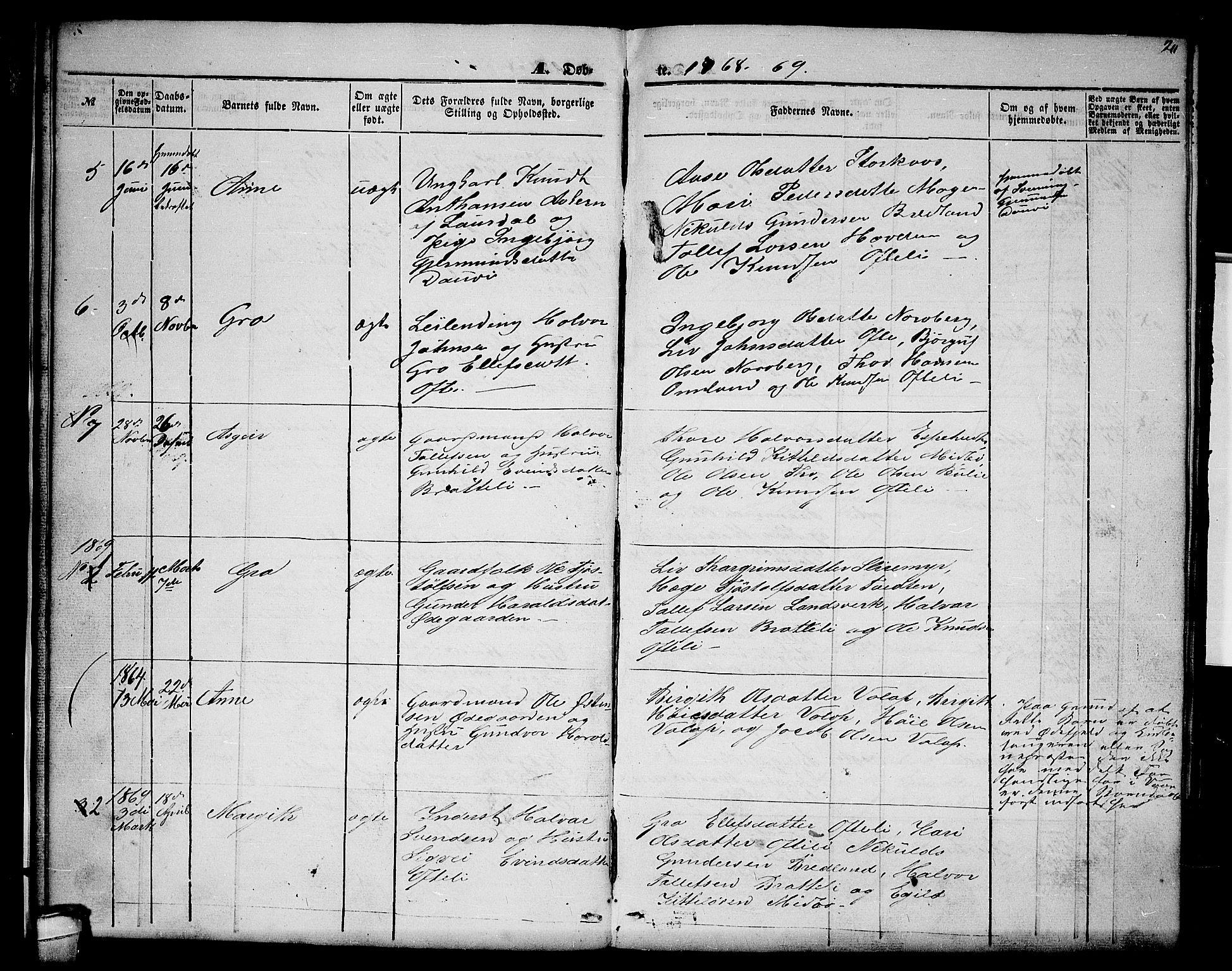 SAKO, Lårdal kirkebøker, G/Gc/L0002: Klokkerbok nr. III 2, 1852-1877, s. 20