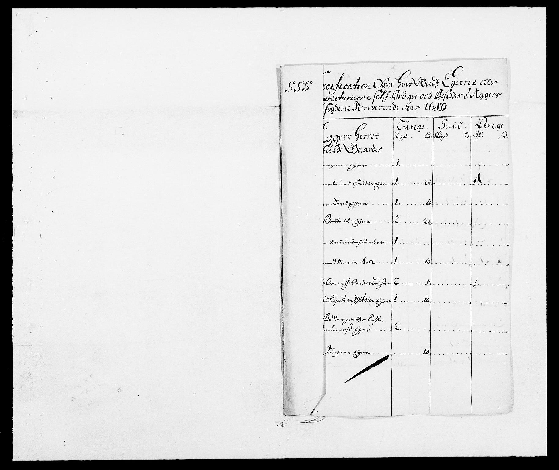 RA, Rentekammeret inntil 1814, Reviderte regnskaper, Fogderegnskap, R08/L0423: Fogderegnskap Aker, 1687-1689, s. 34