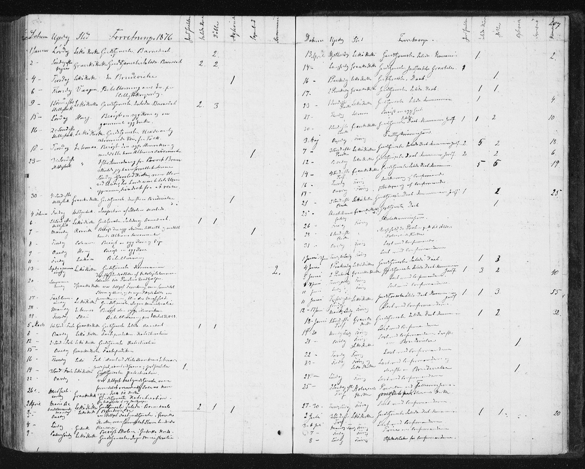 SAT, Ministerialprotokoller, klokkerbøker og fødselsregistre - Nord-Trøndelag, 788/L0696: Ministerialbok nr. 788A03, 1863-1877, s. 207