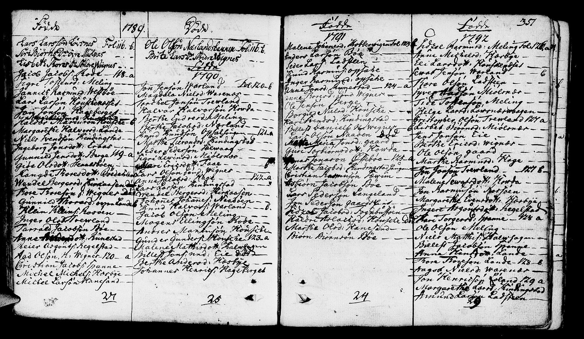 SAST, Finnøy sokneprestkontor, H/Ha/Haa/L0005: Ministerialbok nr. A 5, 1773-1816, s. 351