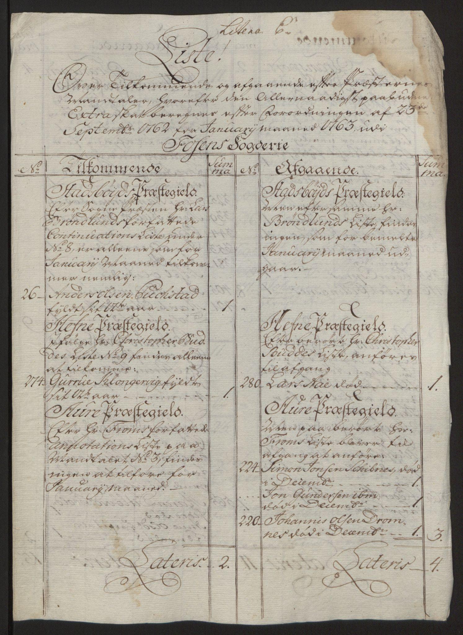 RA, Rentekammeret inntil 1814, Reviderte regnskaper, Fogderegnskap, R57/L3930: Ekstraskatten Fosen, 1762-1763, s. 183